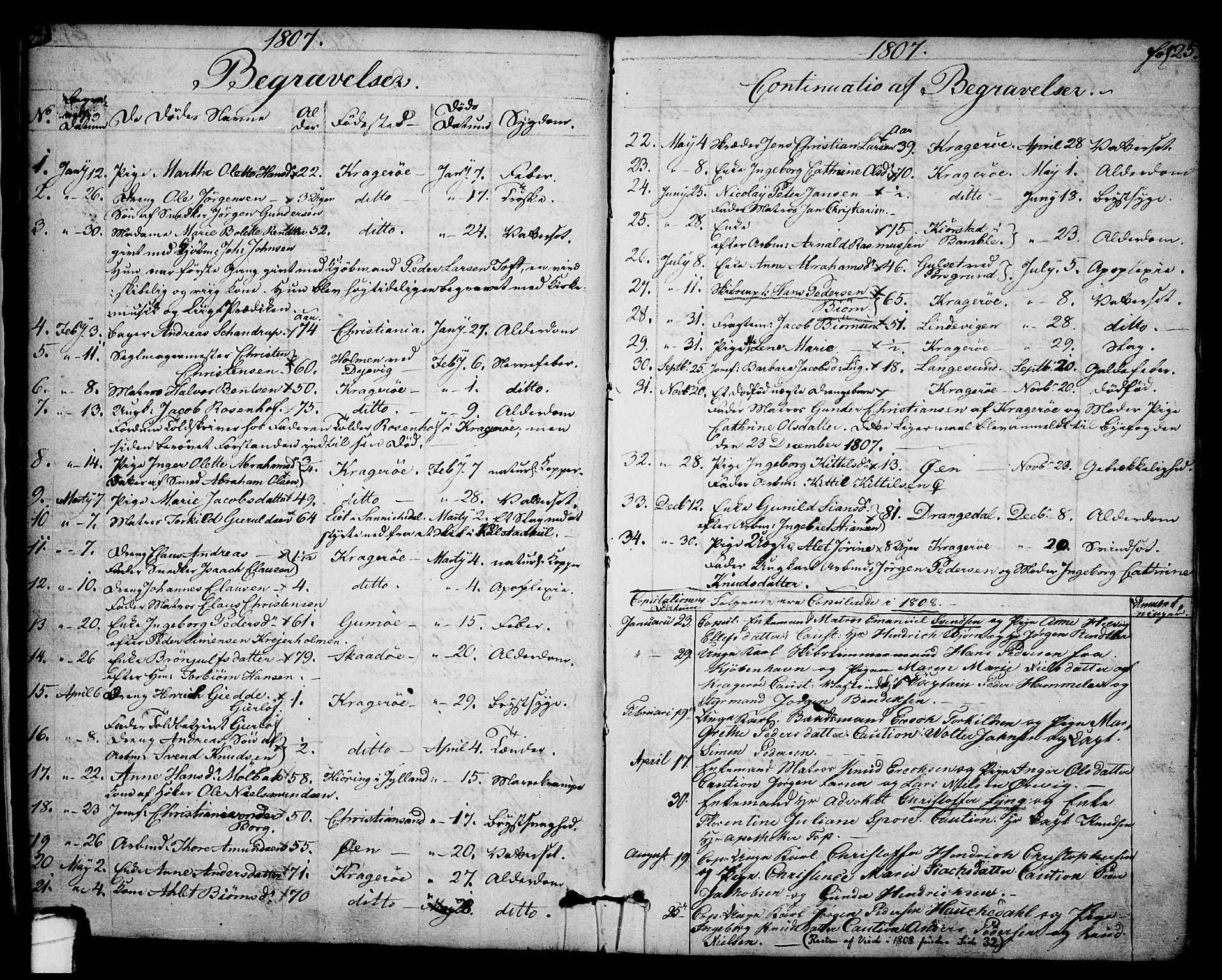 SAKO, Kragerø kirkebøker, F/Fa/L0003: Ministerialbok nr. 3, 1802-1813, s. 25