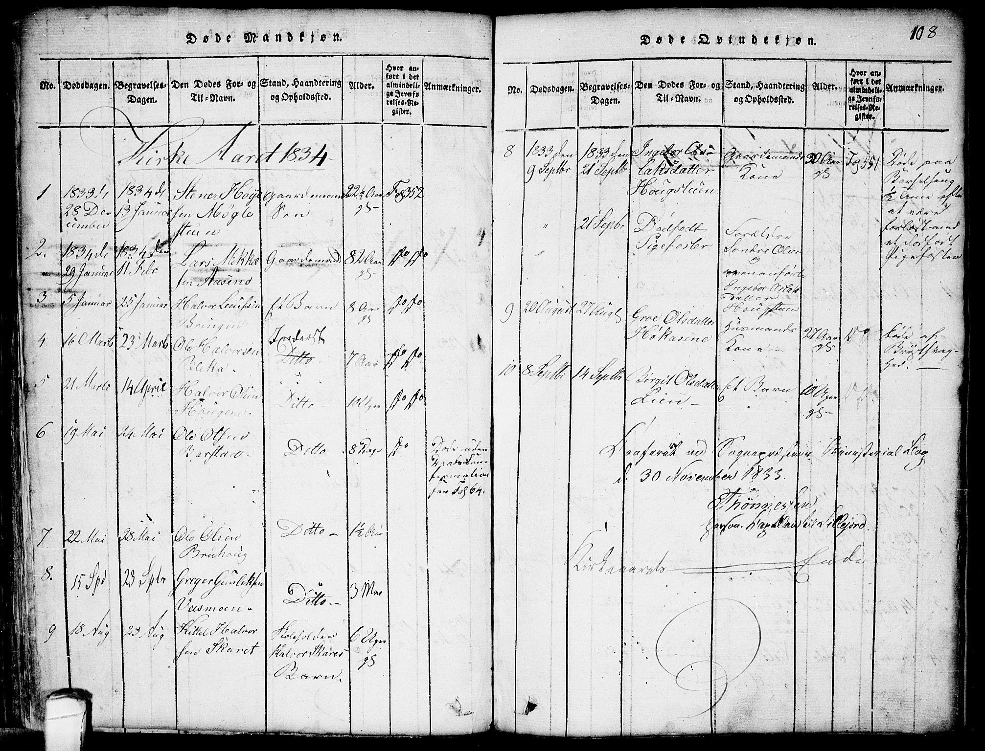 SAKO, Seljord kirkebøker, G/Gb/L0002: Klokkerbok nr. II 2, 1815-1854, s. 108