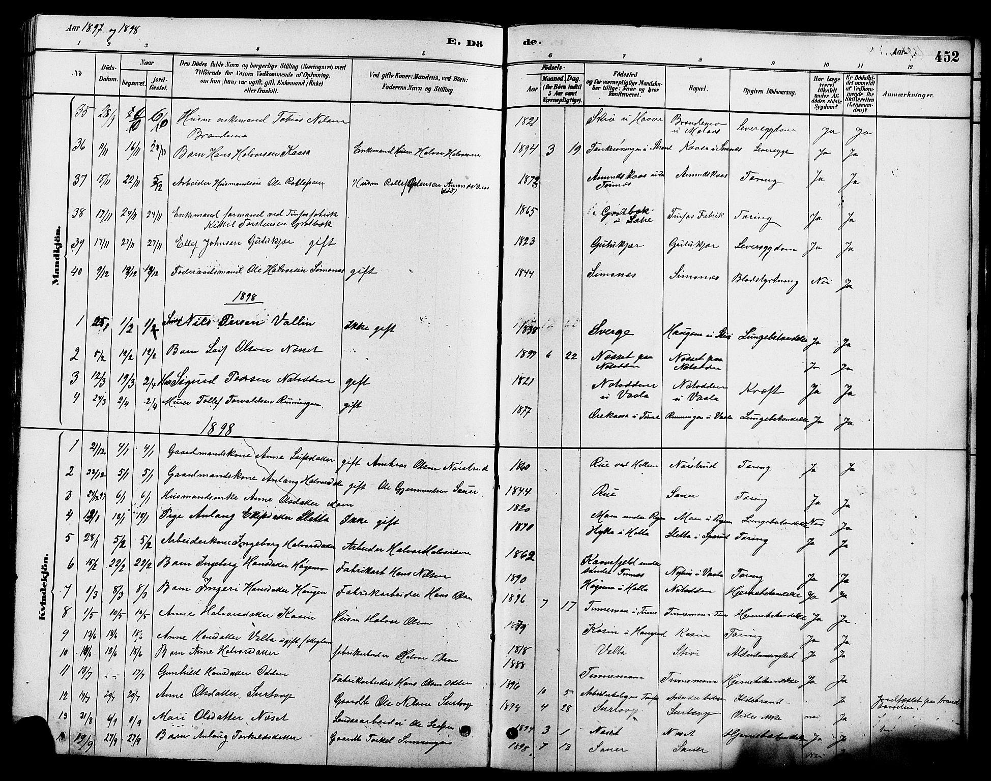 SAKO, Heddal kirkebøker, G/Ga/L0002: Klokkerbok nr. I 2, 1879-1908, s. 452