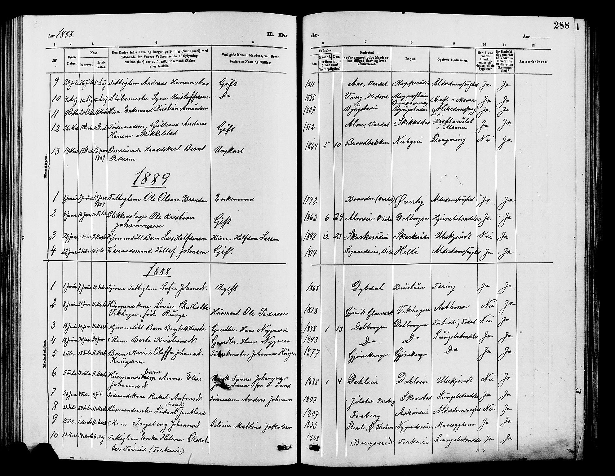 SAH, Vardal prestekontor, H/Ha/Hab/L0007: Klokkerbok nr. 7 /1, 1881-1895, s. 288