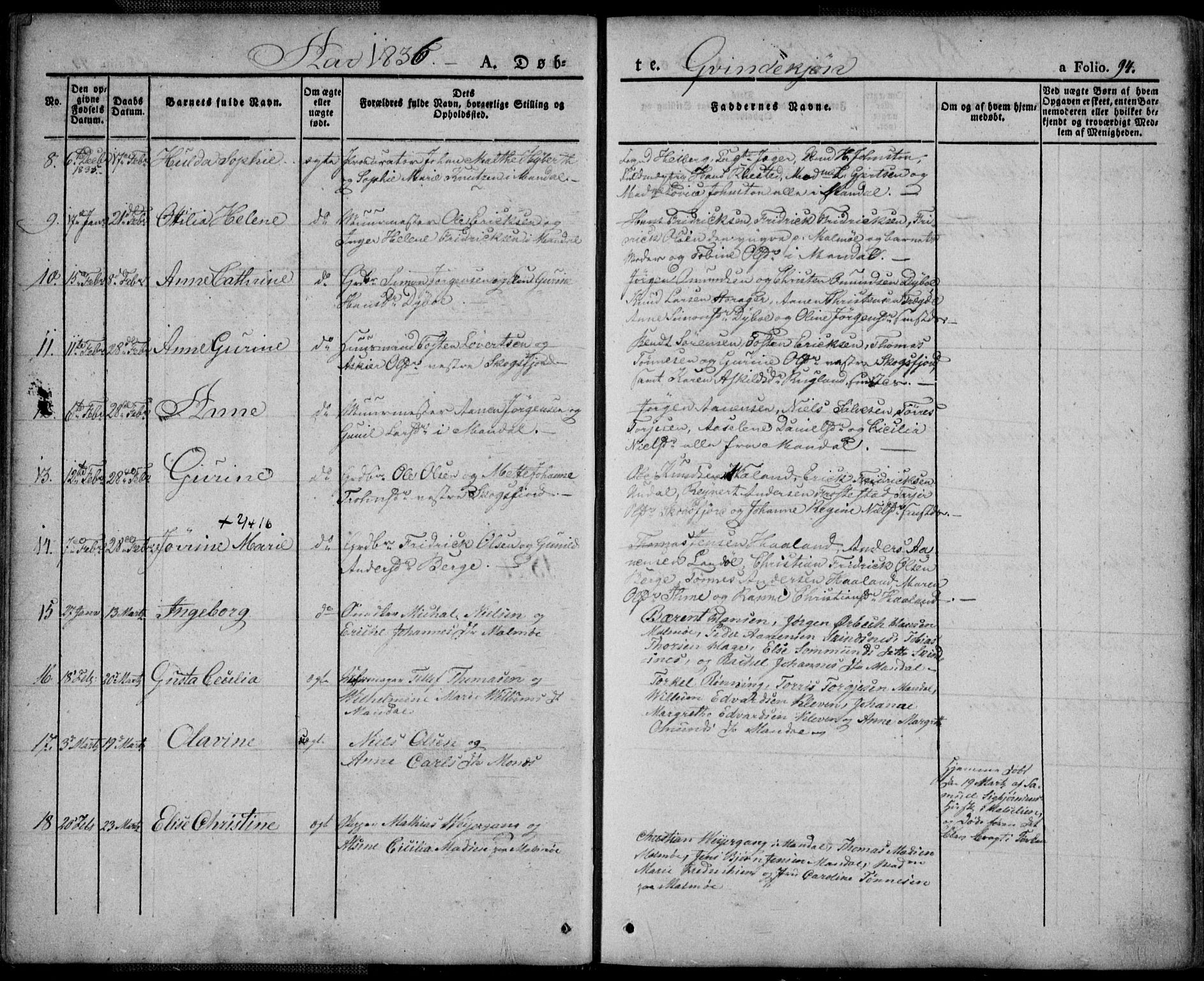 SAK, Mandal sokneprestkontor, F/Fa/Faa/L0011: Ministerialbok nr. A 11, 1830-1839, s. 94