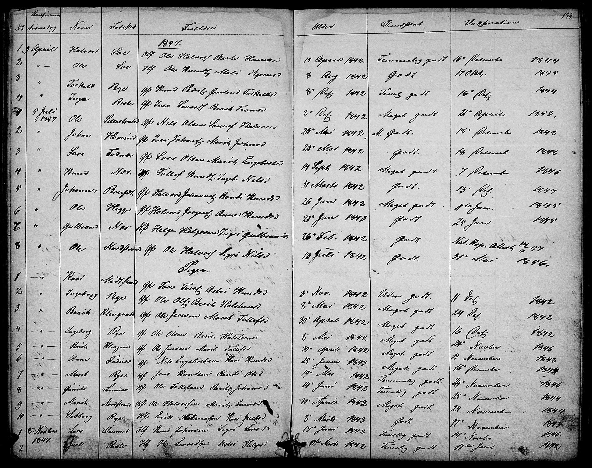 SAH, Nord-Aurdal prestekontor, Klokkerbok nr. 3, 1842-1882, s. 134