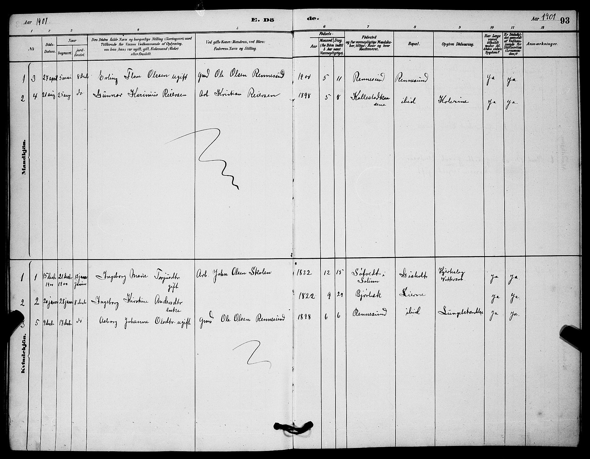 SAKO, Solum kirkebøker, G/Gc/L0001: Klokkerbok nr. III 1, 1880-1902, s. 93