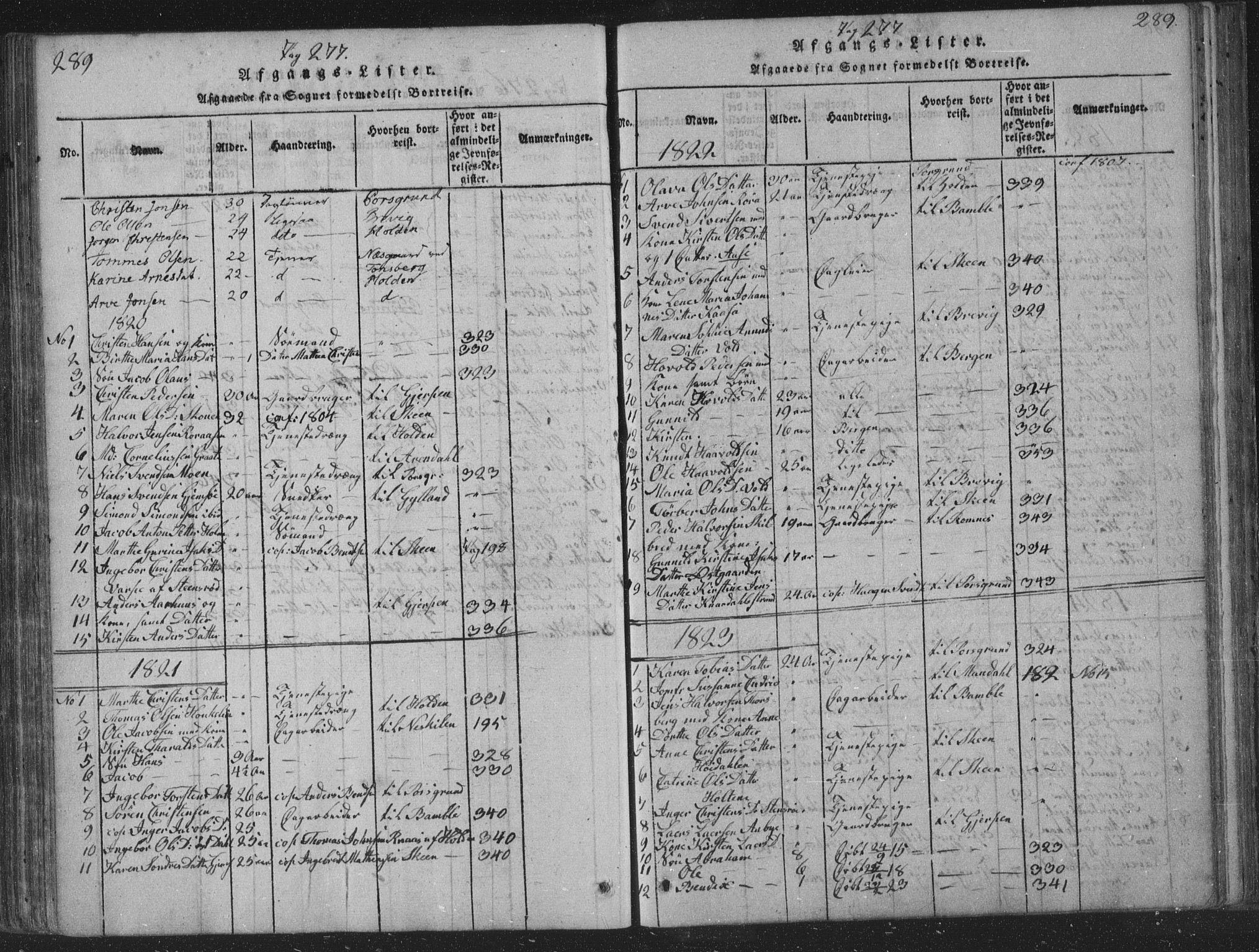 SAKO, Solum kirkebøker, F/Fa/L0004: Ministerialbok nr. I 4, 1814-1833, s. 289