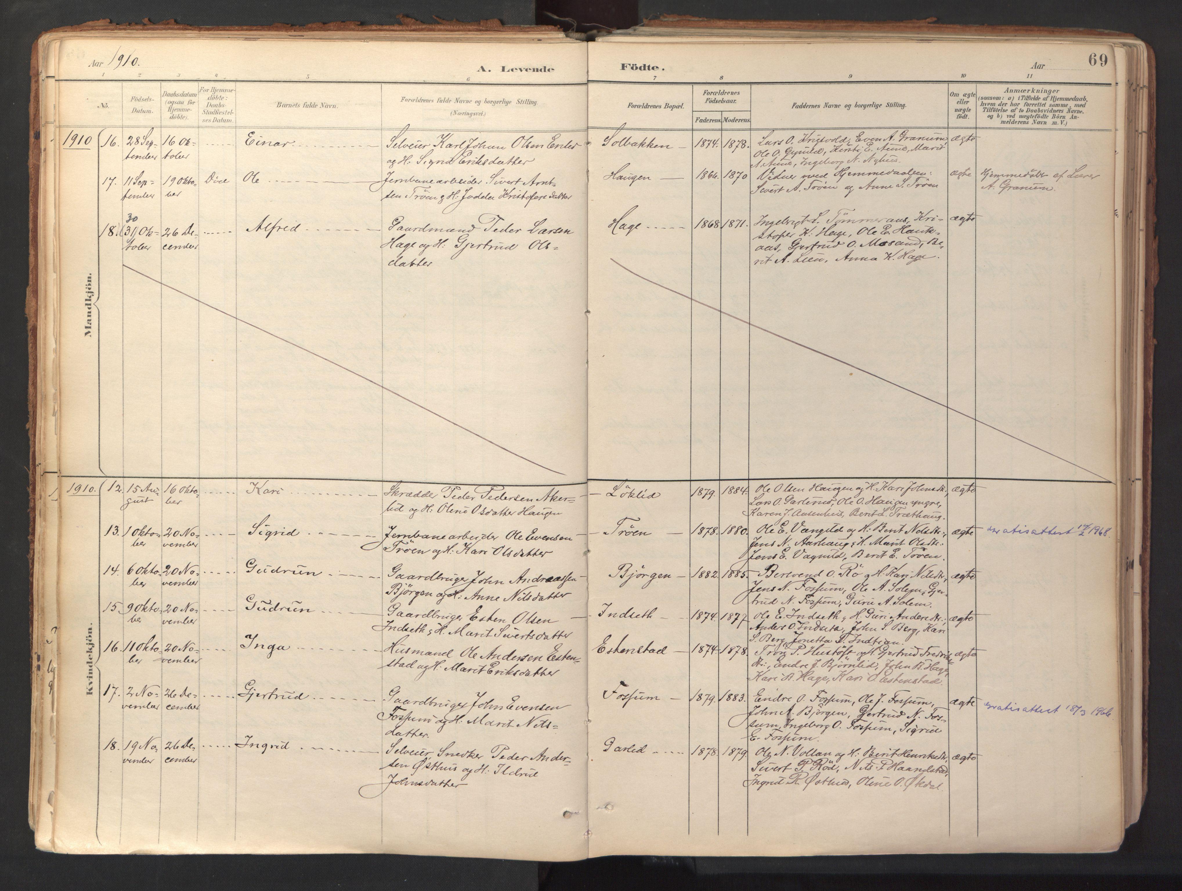 SAT, Ministerialprotokoller, klokkerbøker og fødselsregistre - Sør-Trøndelag, 689/L1041: Ministerialbok nr. 689A06, 1891-1923, s. 69