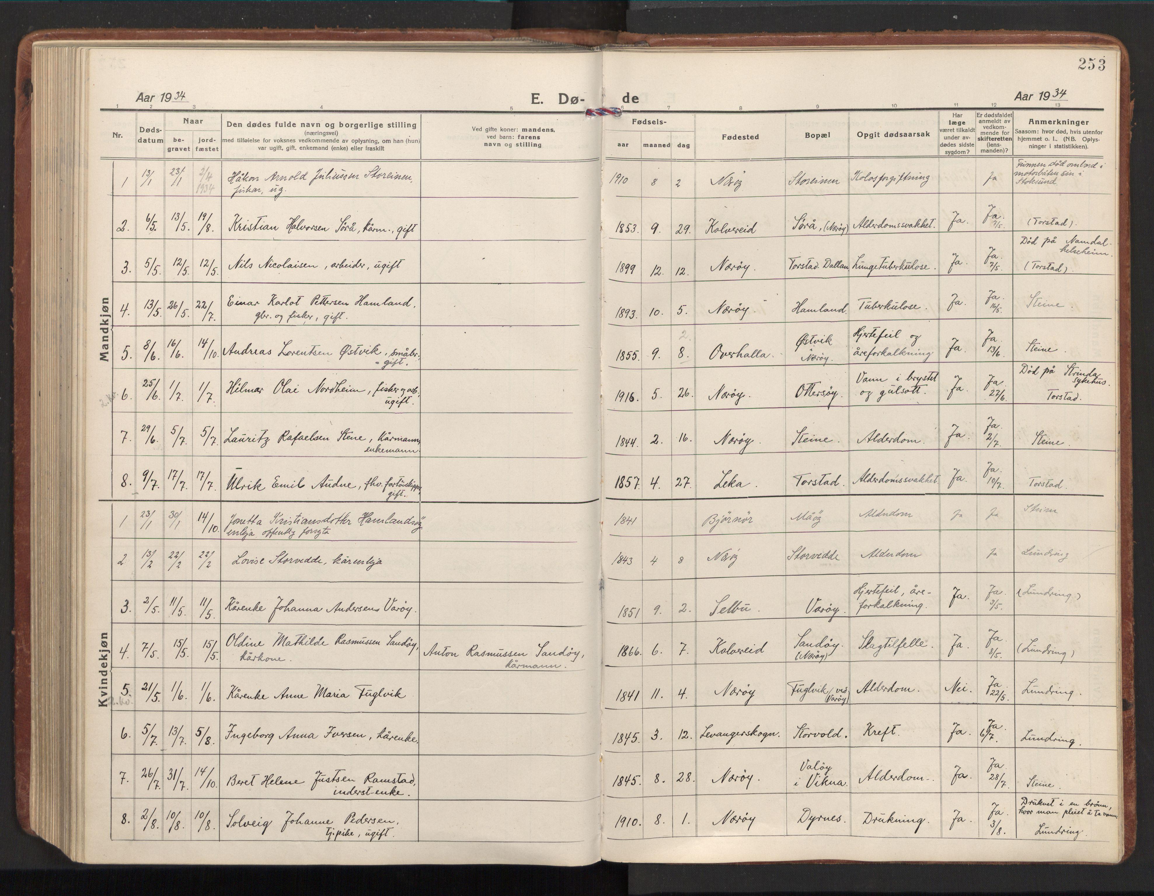 SAT, Ministerialprotokoller, klokkerbøker og fødselsregistre - Nord-Trøndelag, 784/L0678: Ministerialbok nr. 784A13, 1921-1938, s. 253