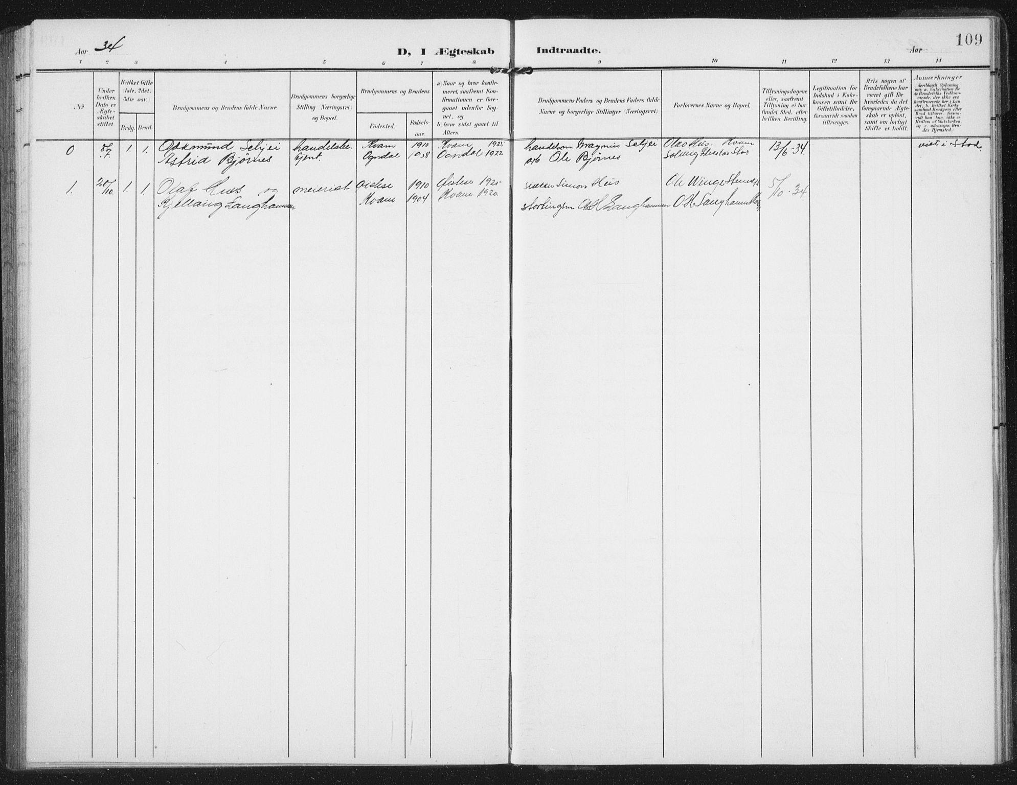 SAT, Ministerialprotokoller, klokkerbøker og fødselsregistre - Nord-Trøndelag, 747/L0460: Klokkerbok nr. 747C02, 1908-1939, s. 109