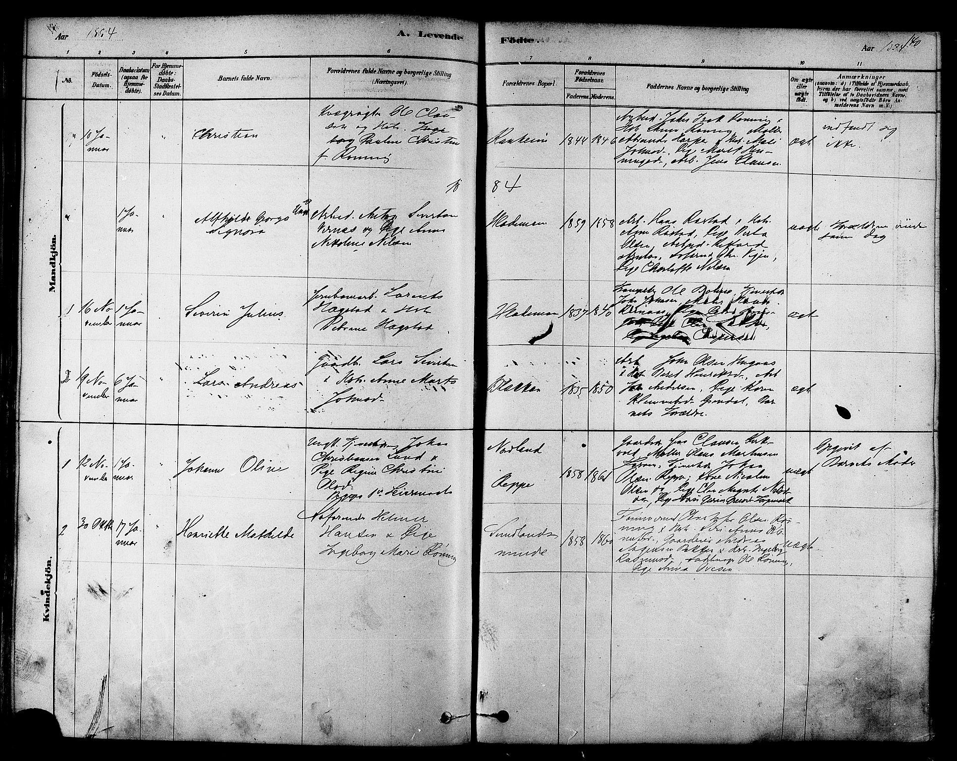SAT, Ministerialprotokoller, klokkerbøker og fødselsregistre - Sør-Trøndelag, 606/L0294: Ministerialbok nr. 606A09, 1878-1886, s. 140