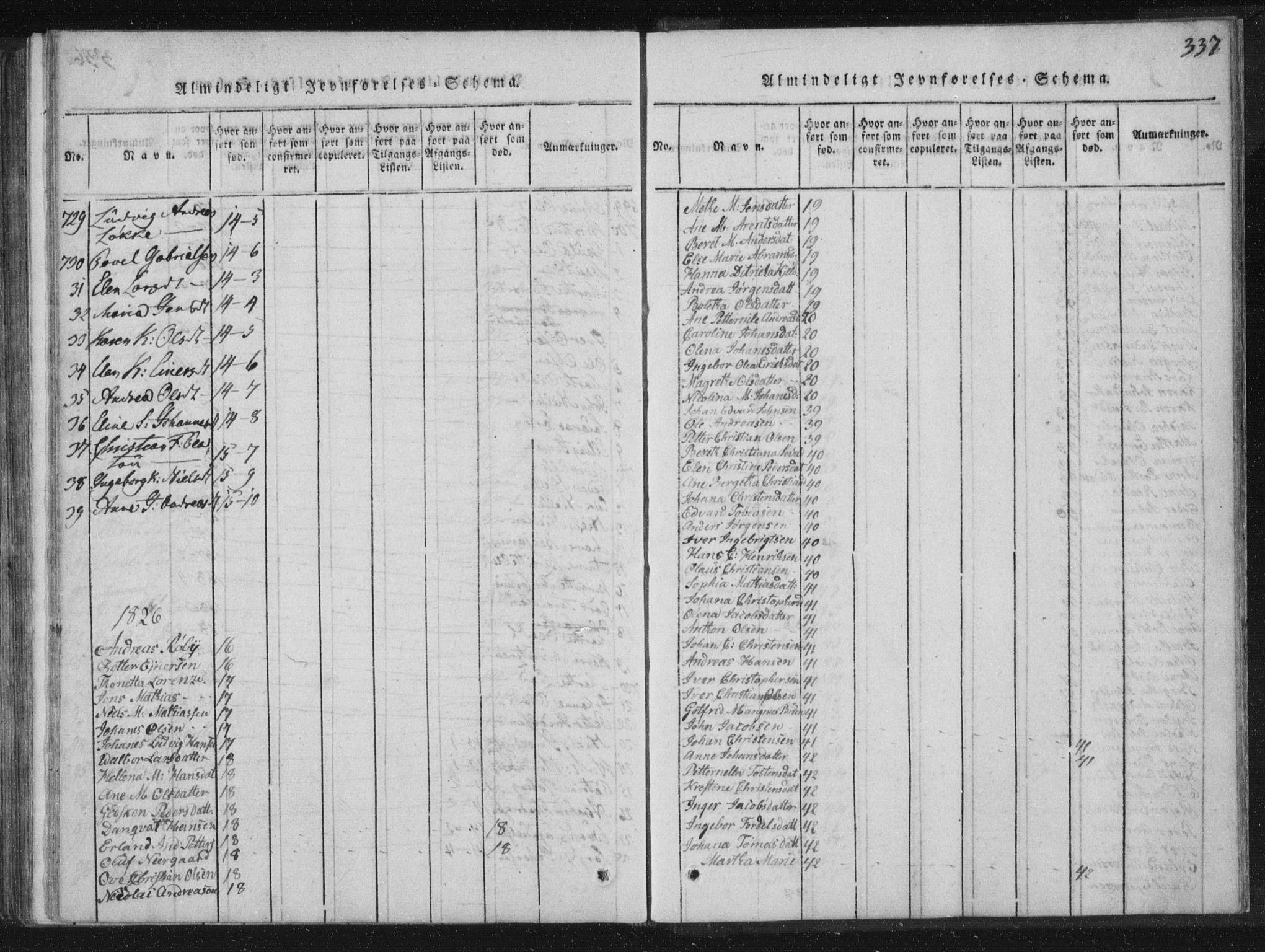 SAT, Ministerialprotokoller, klokkerbøker og fødselsregistre - Nord-Trøndelag, 773/L0609: Ministerialbok nr. 773A03 /1, 1815-1830, s. 337