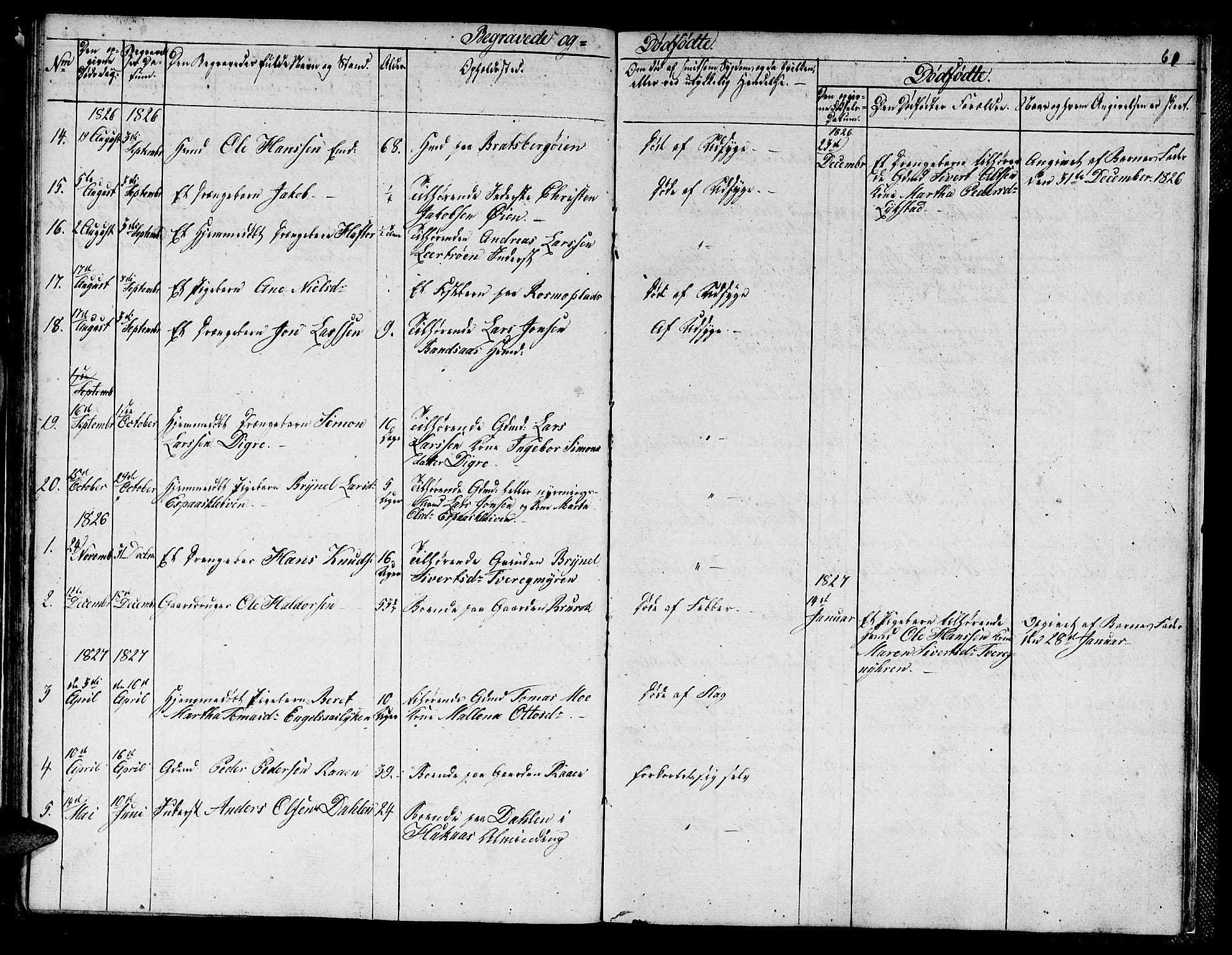 SAT, Ministerialprotokoller, klokkerbøker og fødselsregistre - Sør-Trøndelag, 608/L0337: Klokkerbok nr. 608C03, 1821-1831, s. 61