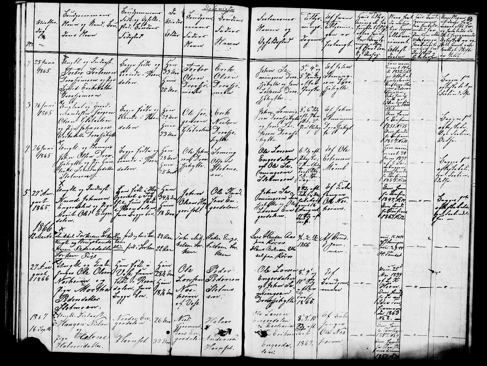 SAH, Rendalen prestekontor, H/Ha/Hab/L0002: Klokkerbok nr. 2, 1858-1880, s. 63
