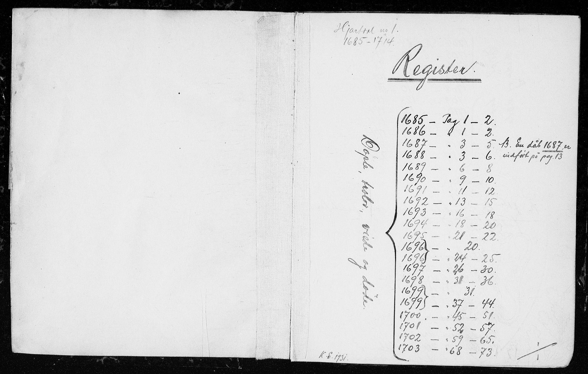 SAKO, Hjartdal kirkebøker, F/Fa/L0001: Ministerialbok nr. I 1, 1685-1714