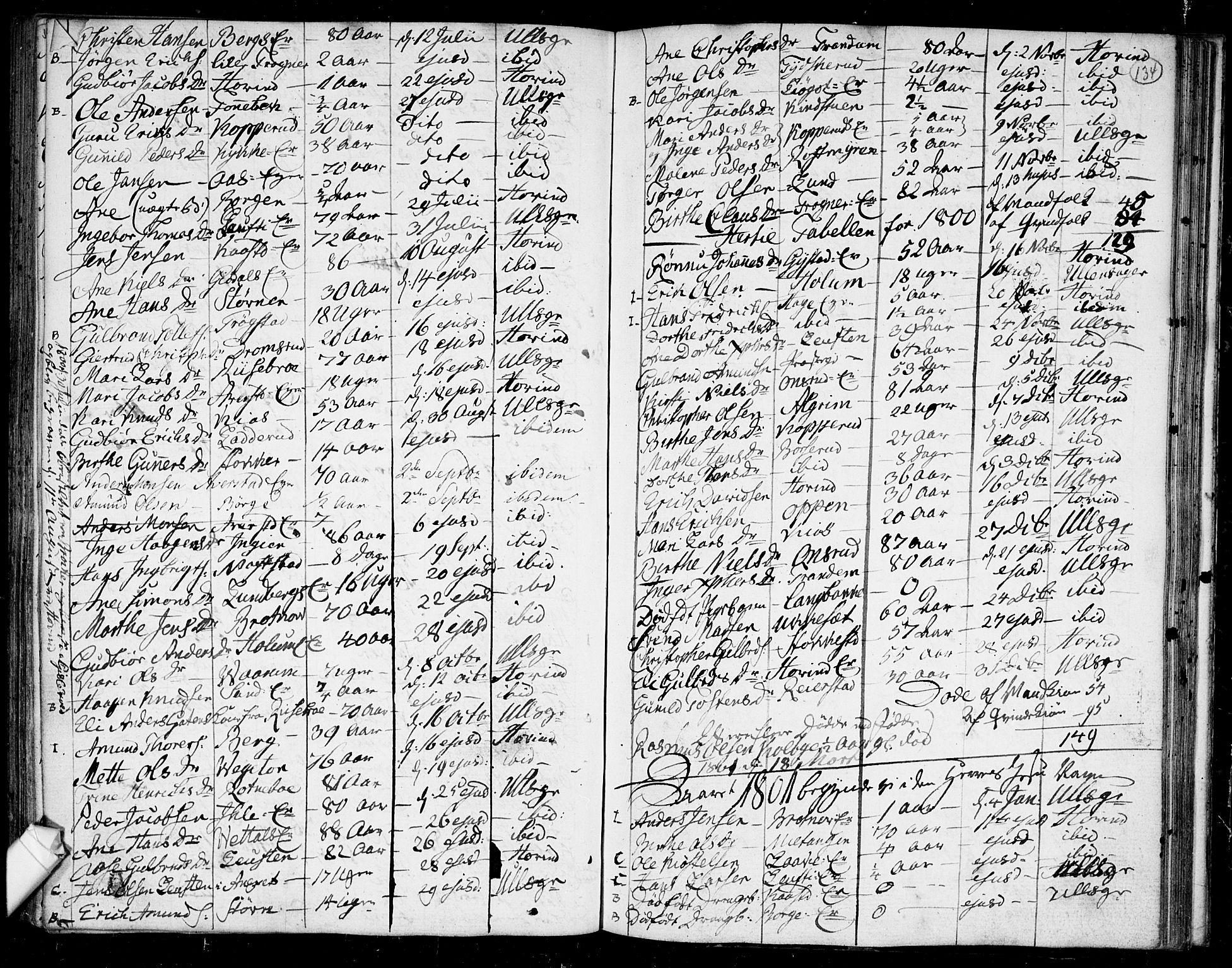 SAO, Ullensaker prestekontor Kirkebøker, F/Fa/L0011: Ministerialbok nr. I 11, 1777-1816, s. 134