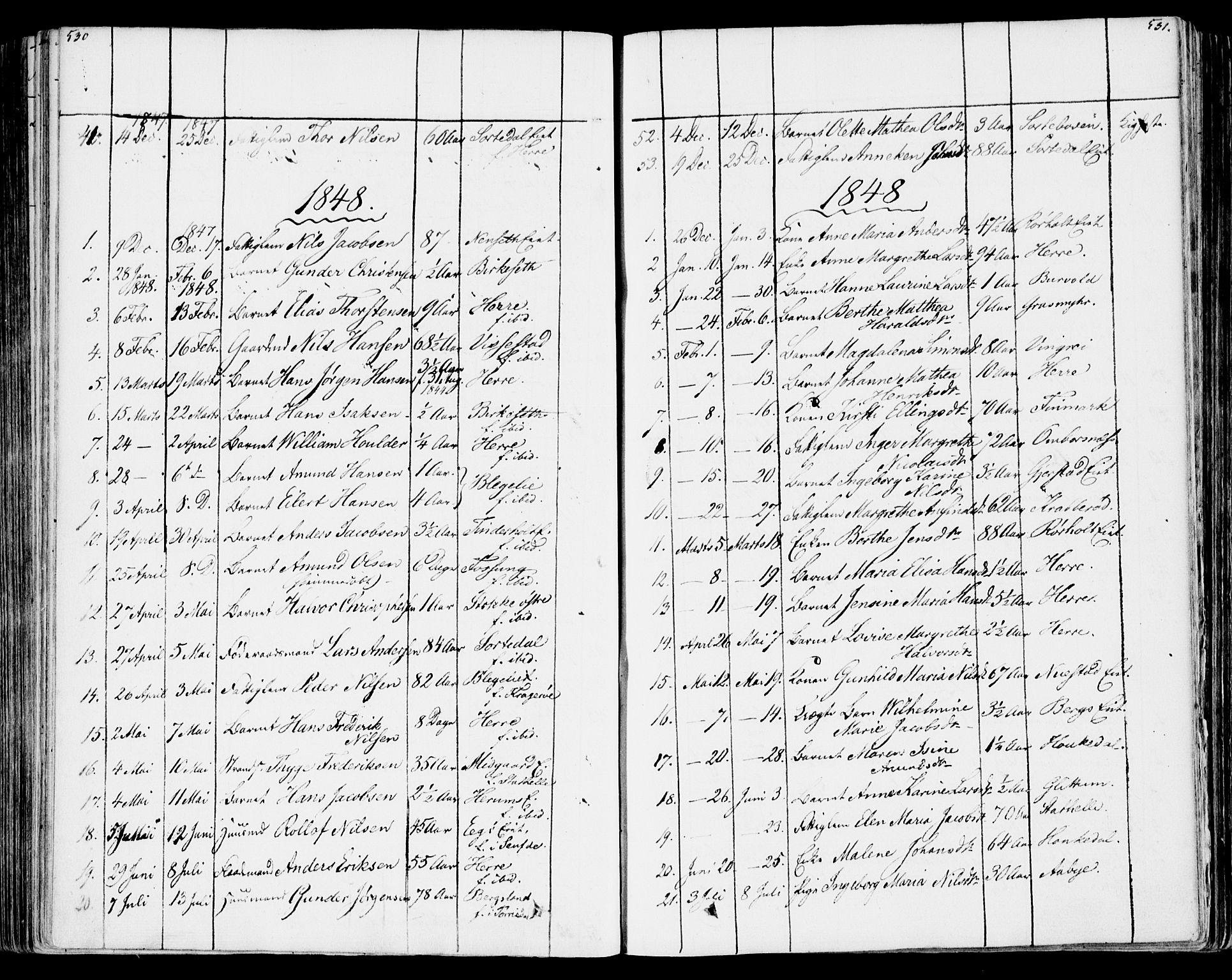 SAKO, Bamble kirkebøker, F/Fa/L0004: Ministerialbok nr. I 4, 1834-1853, s. 530-531