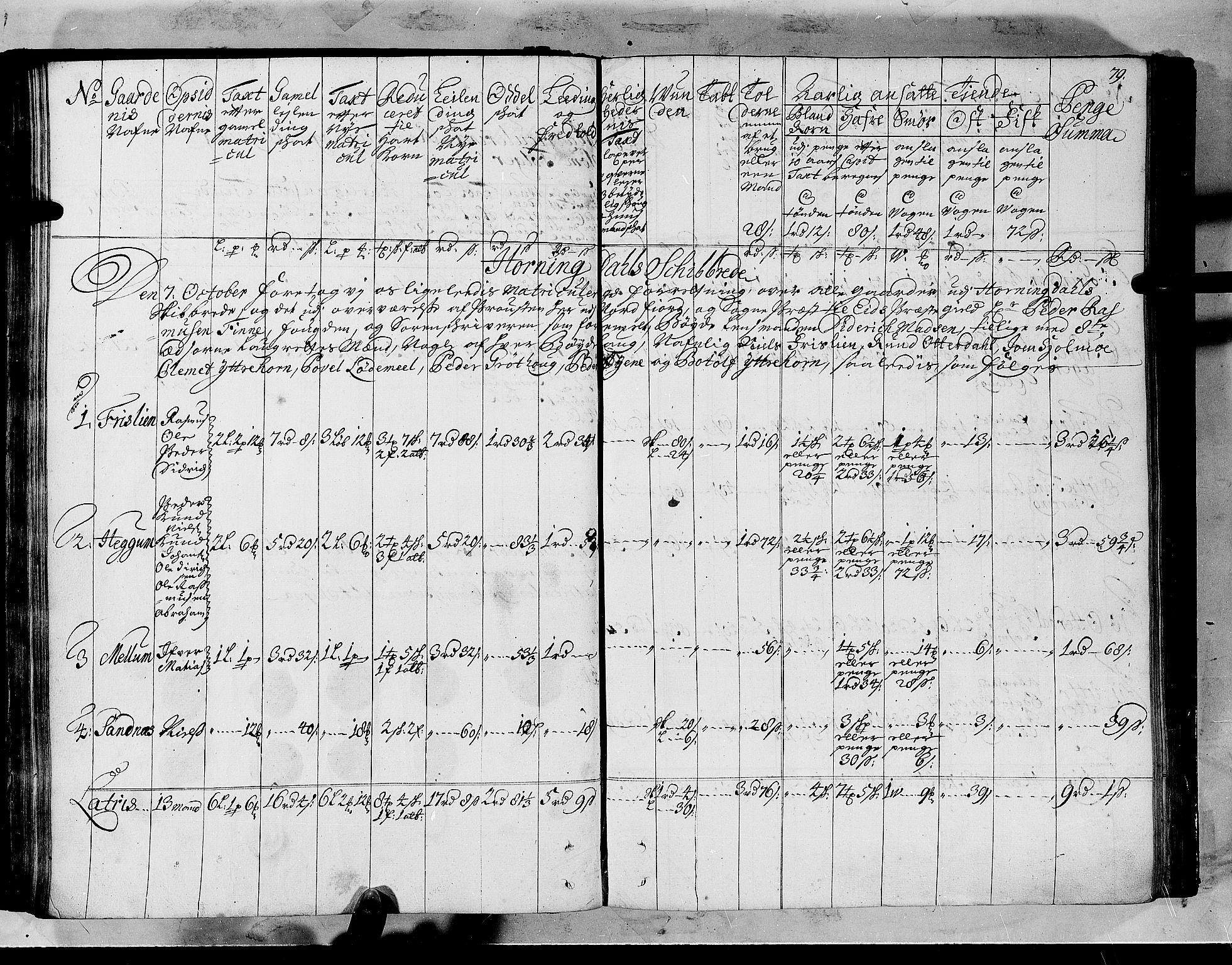 RA, Rentekammeret inntil 1814, Realistisk ordnet avdeling, N/Nb/Nbf/L0147: Sunnfjord og Nordfjord matrikkelprotokoll, 1723, s. 78b-79a