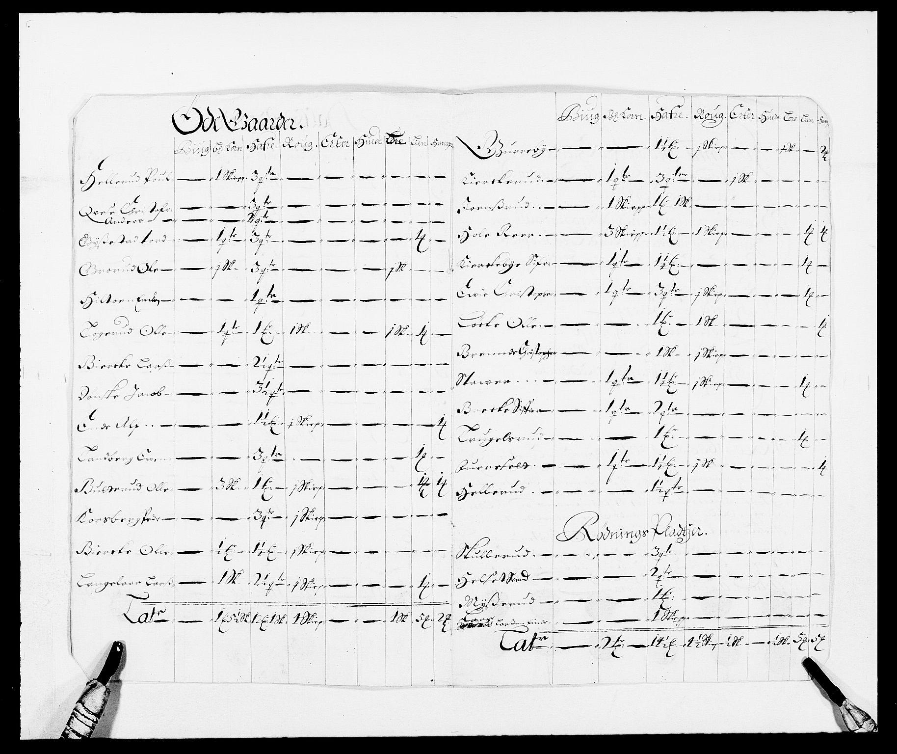 RA, Rentekammeret inntil 1814, Reviderte regnskaper, Fogderegnskap, R08/L0422: Fogderegnskap Aker, 1684-1686, s. 281