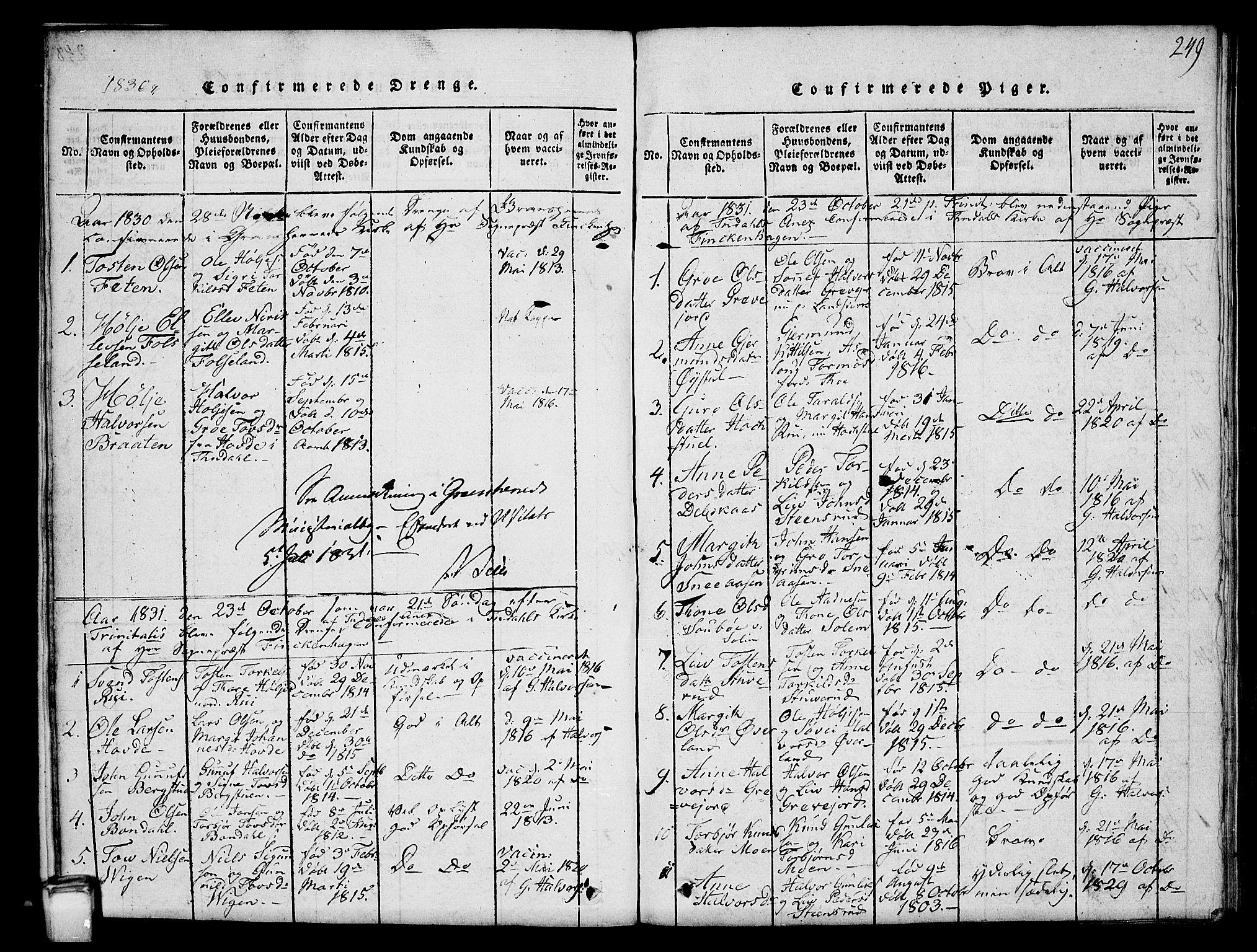 SAKO, Hjartdal kirkebøker, G/Gc/L0001: Klokkerbok nr. III 1, 1815-1842, s. 249