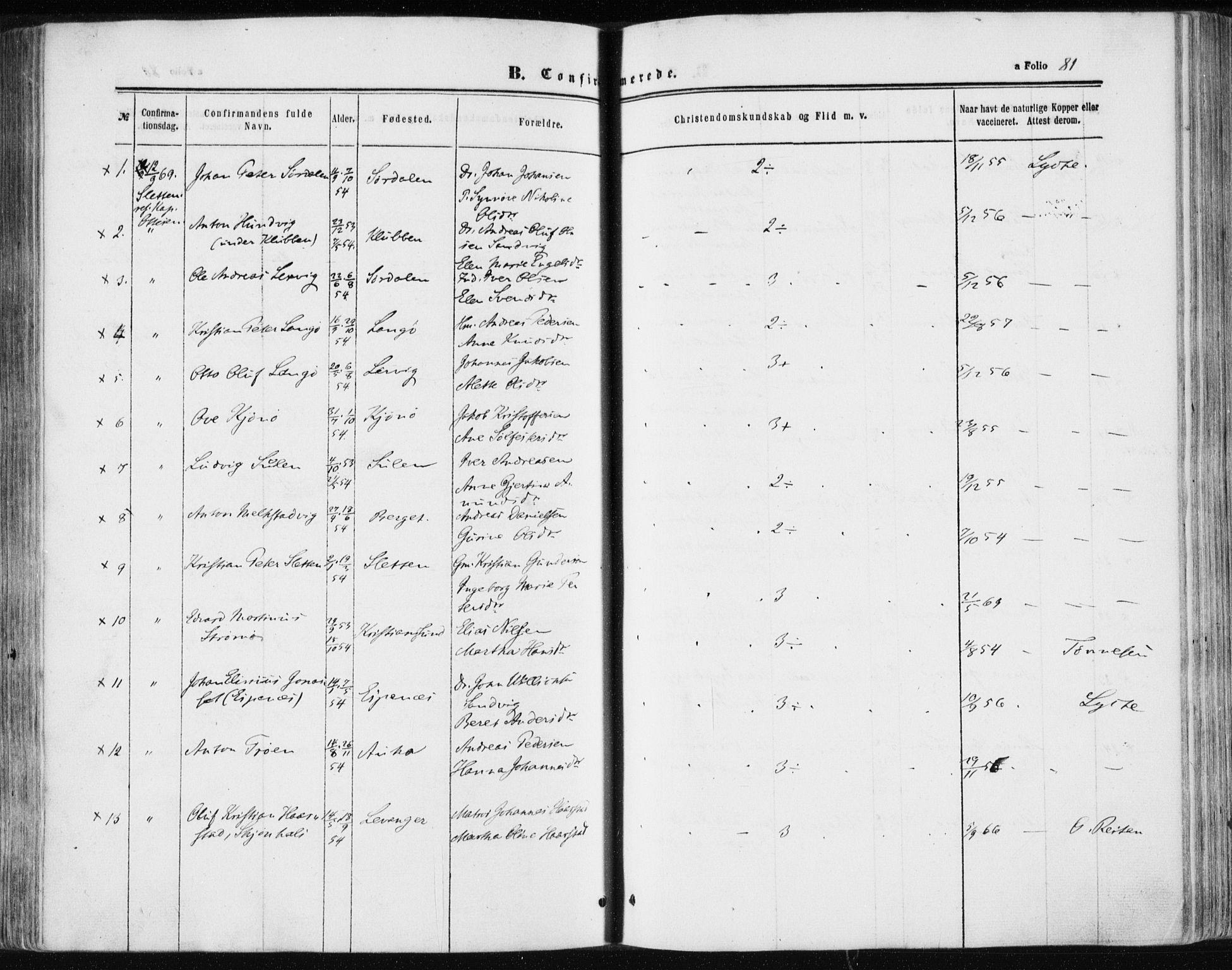 SAT, Ministerialprotokoller, klokkerbøker og fødselsregistre - Sør-Trøndelag, 634/L0531: Ministerialbok nr. 634A07, 1861-1870, s. 81