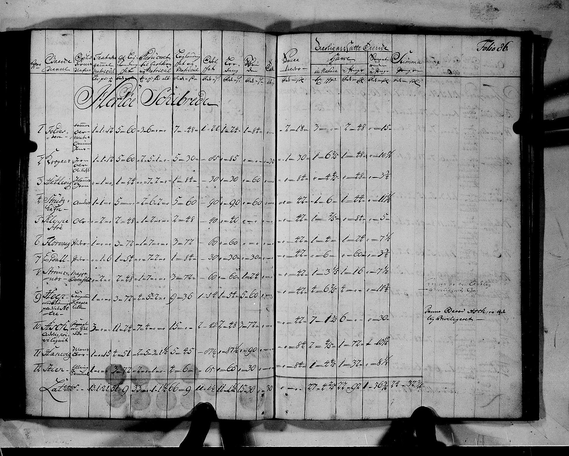 RA, Rentekammeret inntil 1814, Realistisk ordnet avdeling, N/Nb/Nbf/L0140: Nordhordland matrikkelprotokoll, 1723, s. 85b-86a