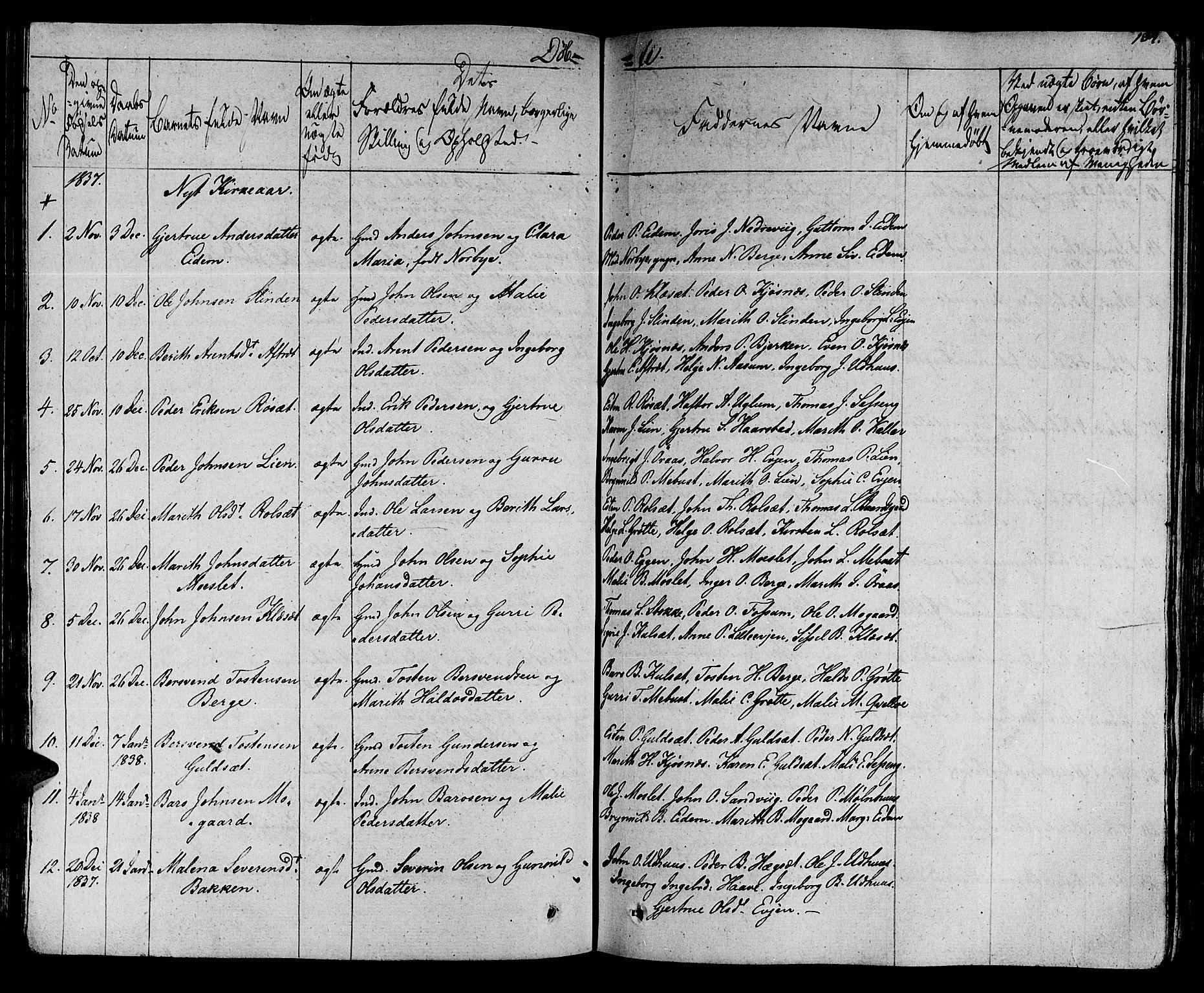 SAT, Ministerialprotokoller, klokkerbøker og fødselsregistre - Sør-Trøndelag, 695/L1143: Ministerialbok nr. 695A05 /1, 1824-1842, s. 134