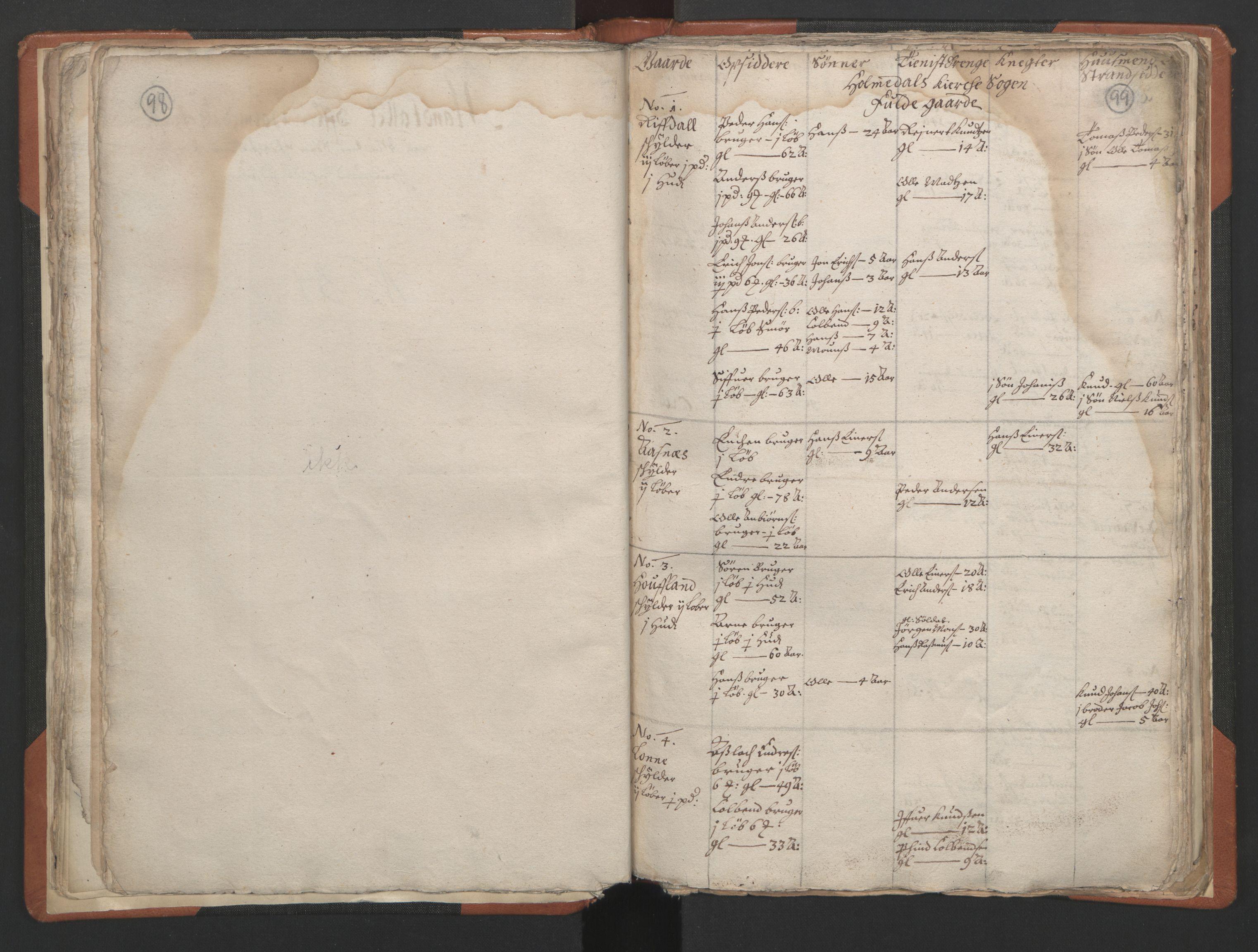 RA, Sogneprestenes manntall 1664-1666, nr. 24: Sunnfjord prosti, 1664-1666, s. 98-99