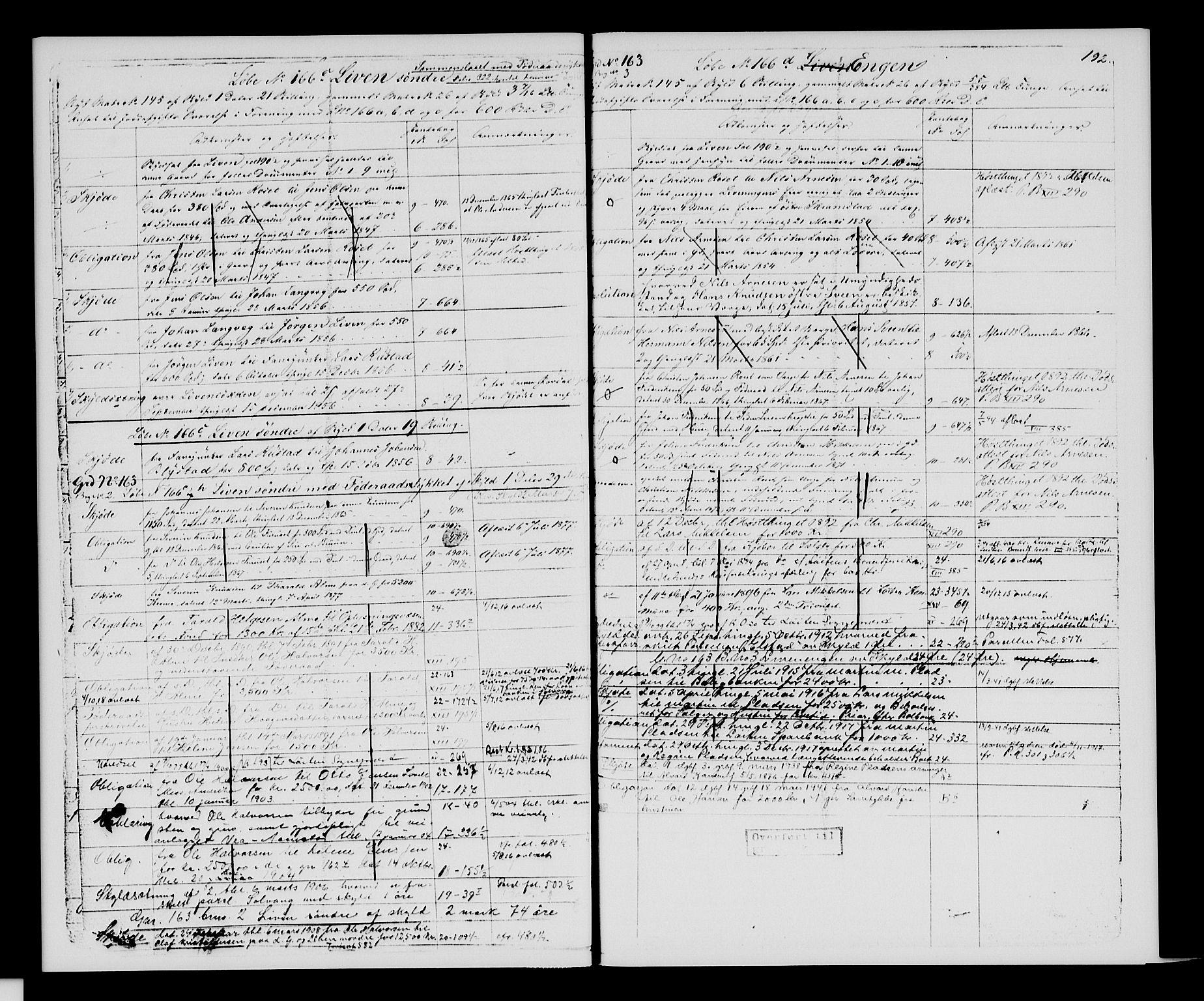 SAH, Sør-Hedmark sorenskriveri, H/Ha/Hac/Hacc/L0001: Panteregister nr. 3.1, 1855-1943, s. 192