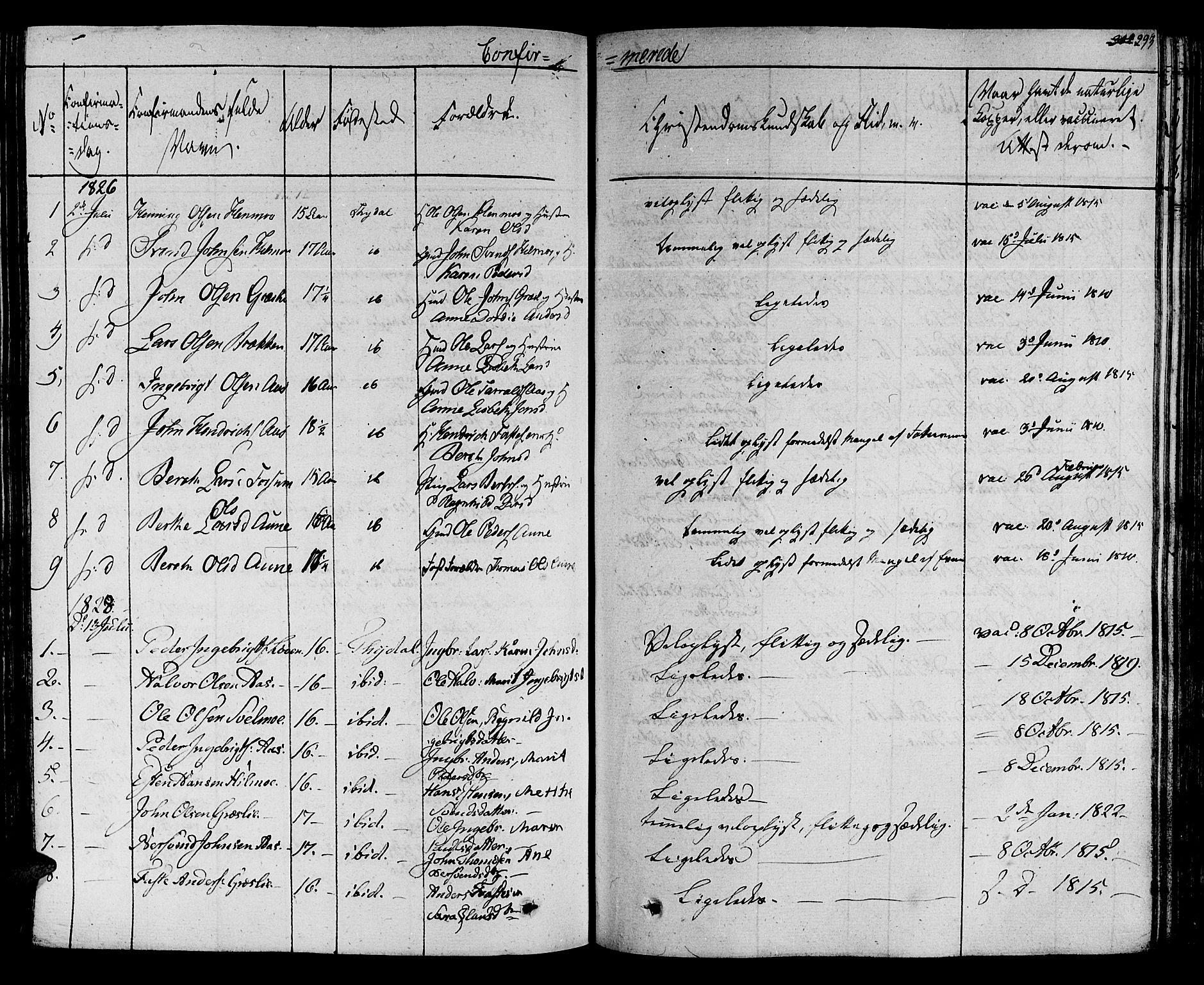 SAT, Ministerialprotokoller, klokkerbøker og fødselsregistre - Sør-Trøndelag, 695/L1144: Ministerialbok nr. 695A05 /2, 1824-1842, s. 293