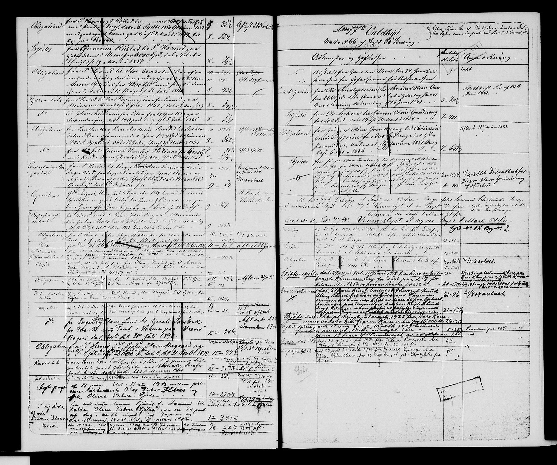 SAH, Sør-Hedmark sorenskriveri, H/Ha/Hac/Hacc/L0001: Panteregister nr. 3.1, 1855-1943, s. 85