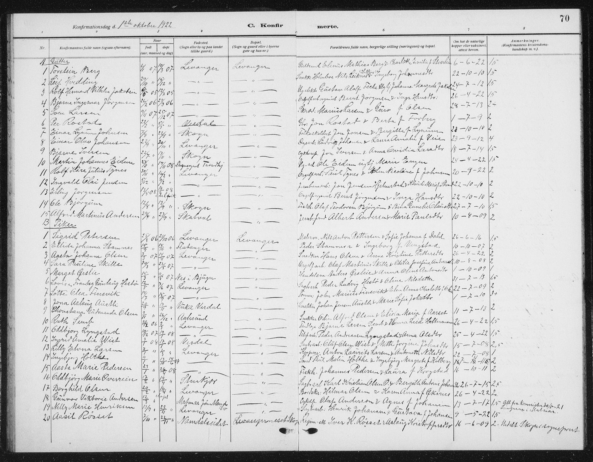 SAT, Ministerialprotokoller, klokkerbøker og fødselsregistre - Nord-Trøndelag, 720/L0193: Klokkerbok nr. 720C02, 1918-1941, s. 70