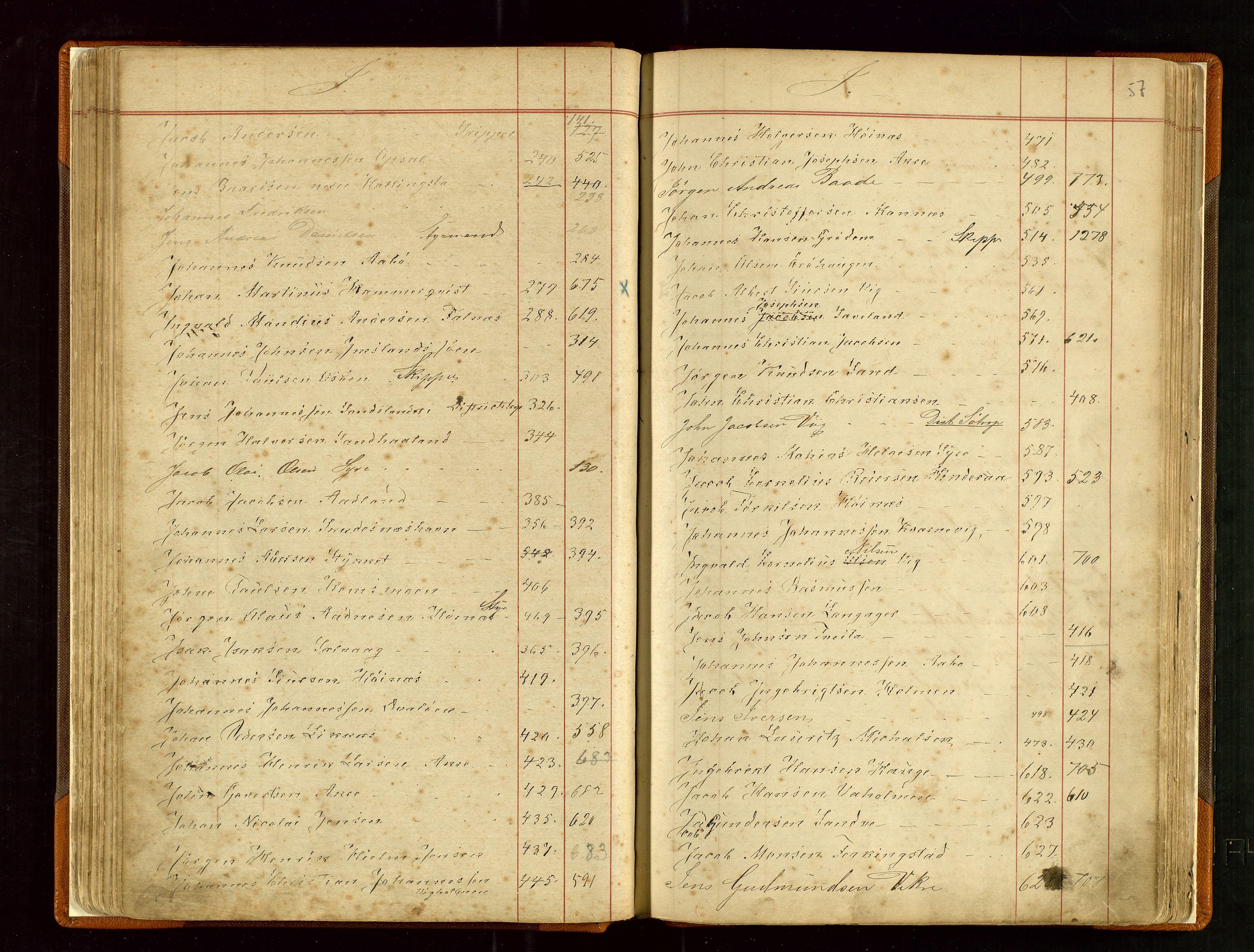 SAST, Haugesund sjømannskontor, F/Fb/Fba/L0003: Navneregister med henvisning til rullenummer (fornavn) Haugesund krets, 1860-1948, s. 57