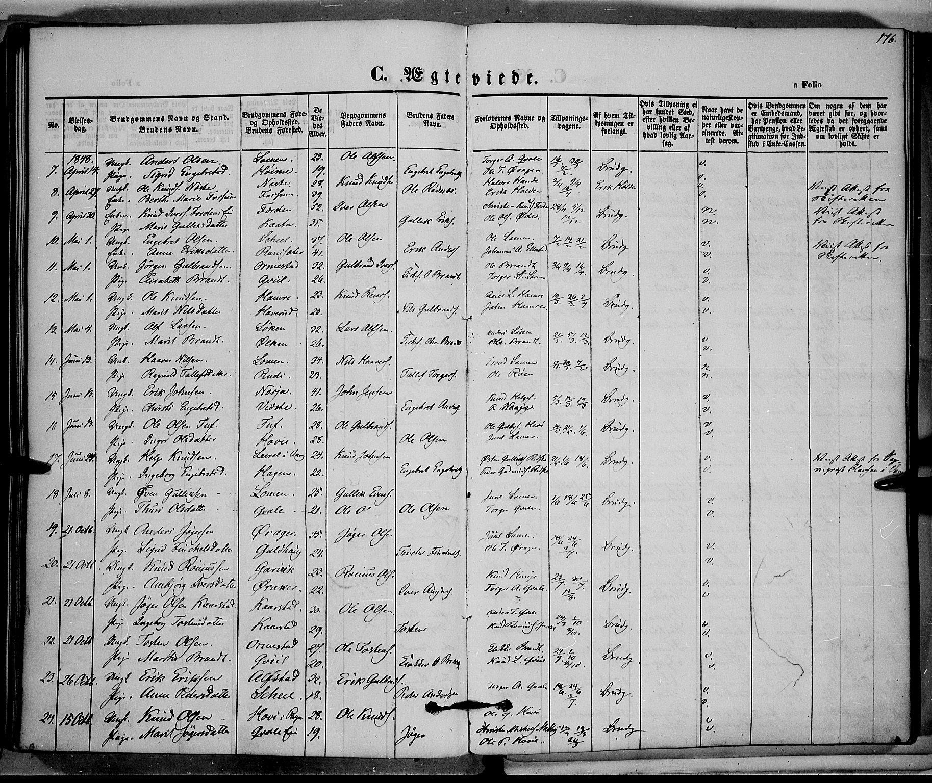 SAH, Vestre Slidre prestekontor, Ministerialbok nr. 1, 1844-1855, s. 176