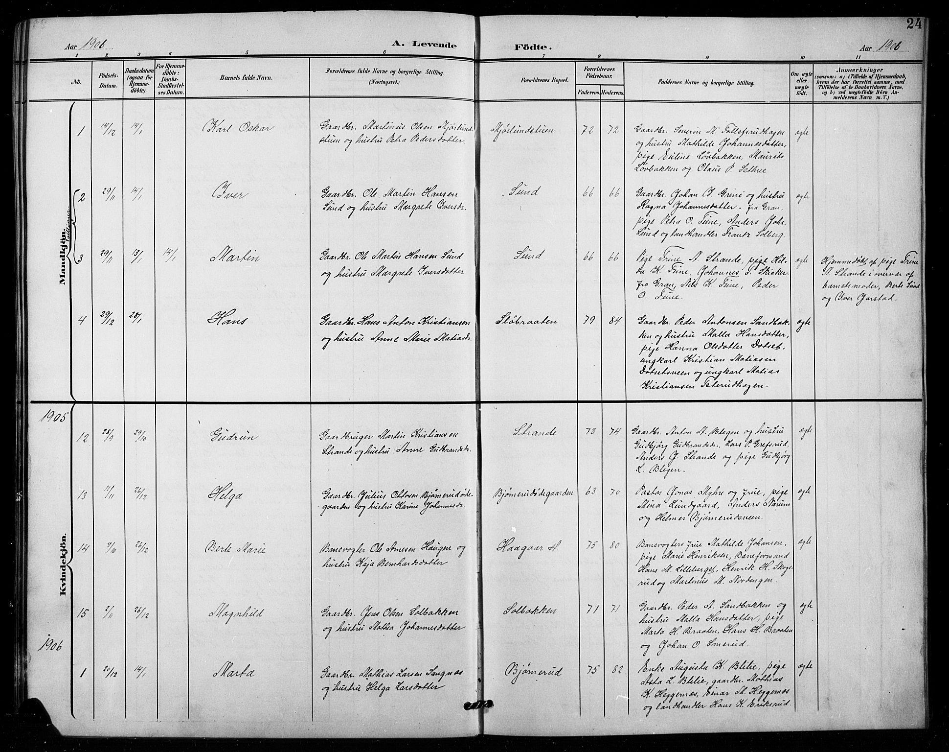 SAH, Vestre Toten prestekontor, H/Ha/Hab/L0016: Klokkerbok nr. 16, 1901-1915, s. 24