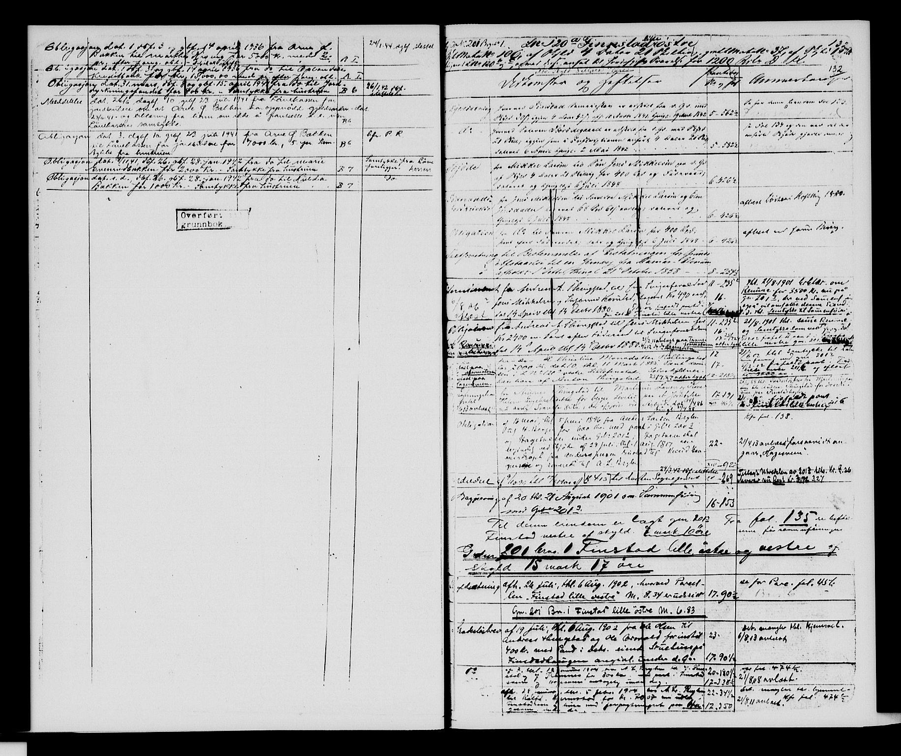 SAH, Sør-Hedmark sorenskriveri, H/Ha/Hac/Hacc/L0001: Panteregister nr. 3.1, 1855-1943, s. 132