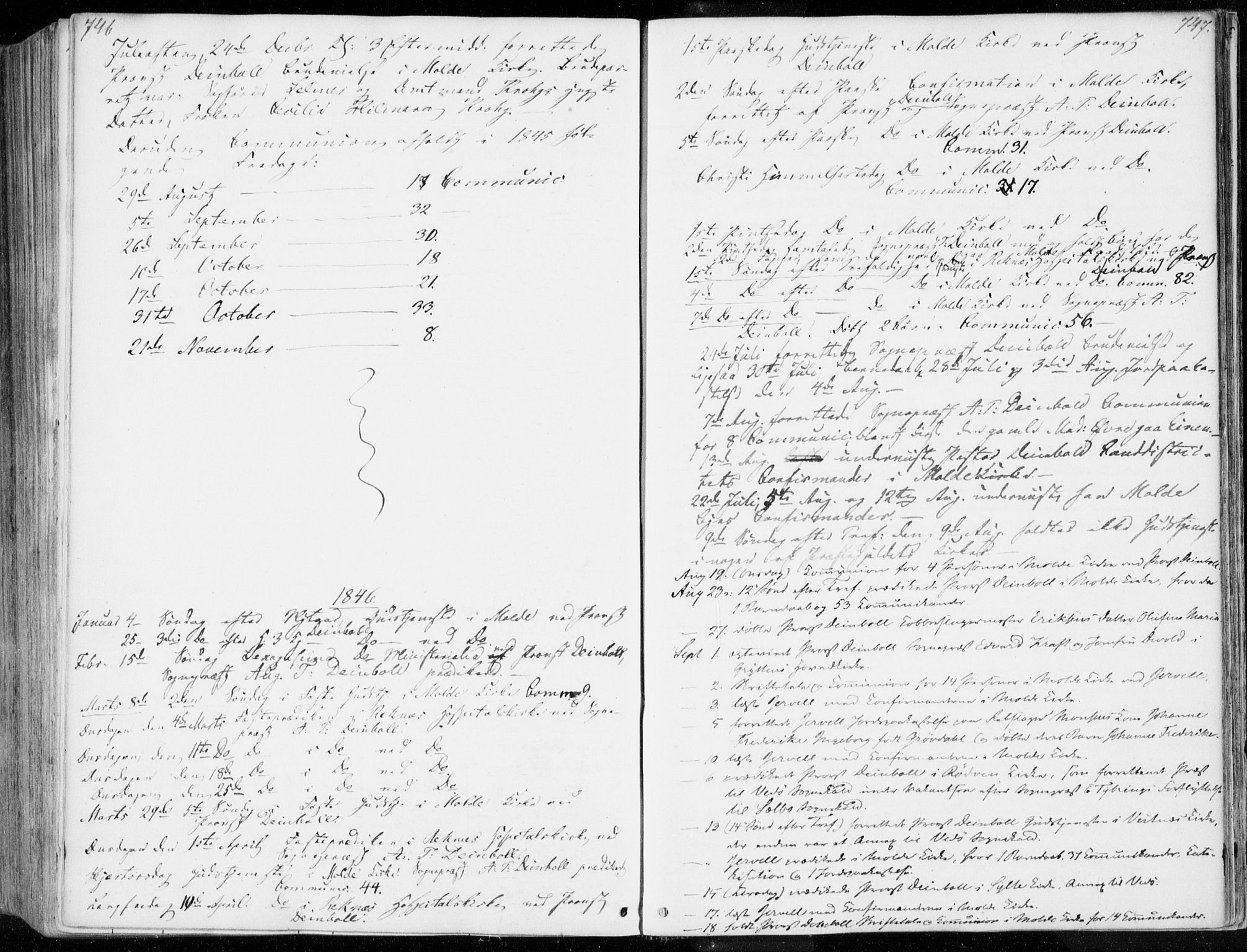 SAT, Ministerialprotokoller, klokkerbøker og fødselsregistre - Møre og Romsdal, 558/L0689: Ministerialbok nr. 558A03, 1843-1872, s. 746-747