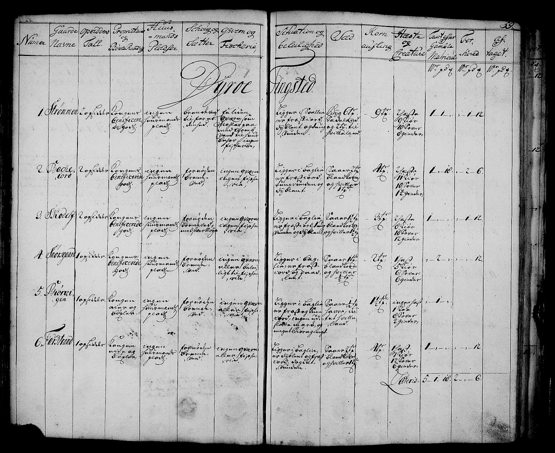 RA, Rentekammeret inntil 1814, Realistisk ordnet avdeling, N/Nb/Nbf/L0178: Senja eksaminasjonsprotokoll, 1723, s. 58b-59a
