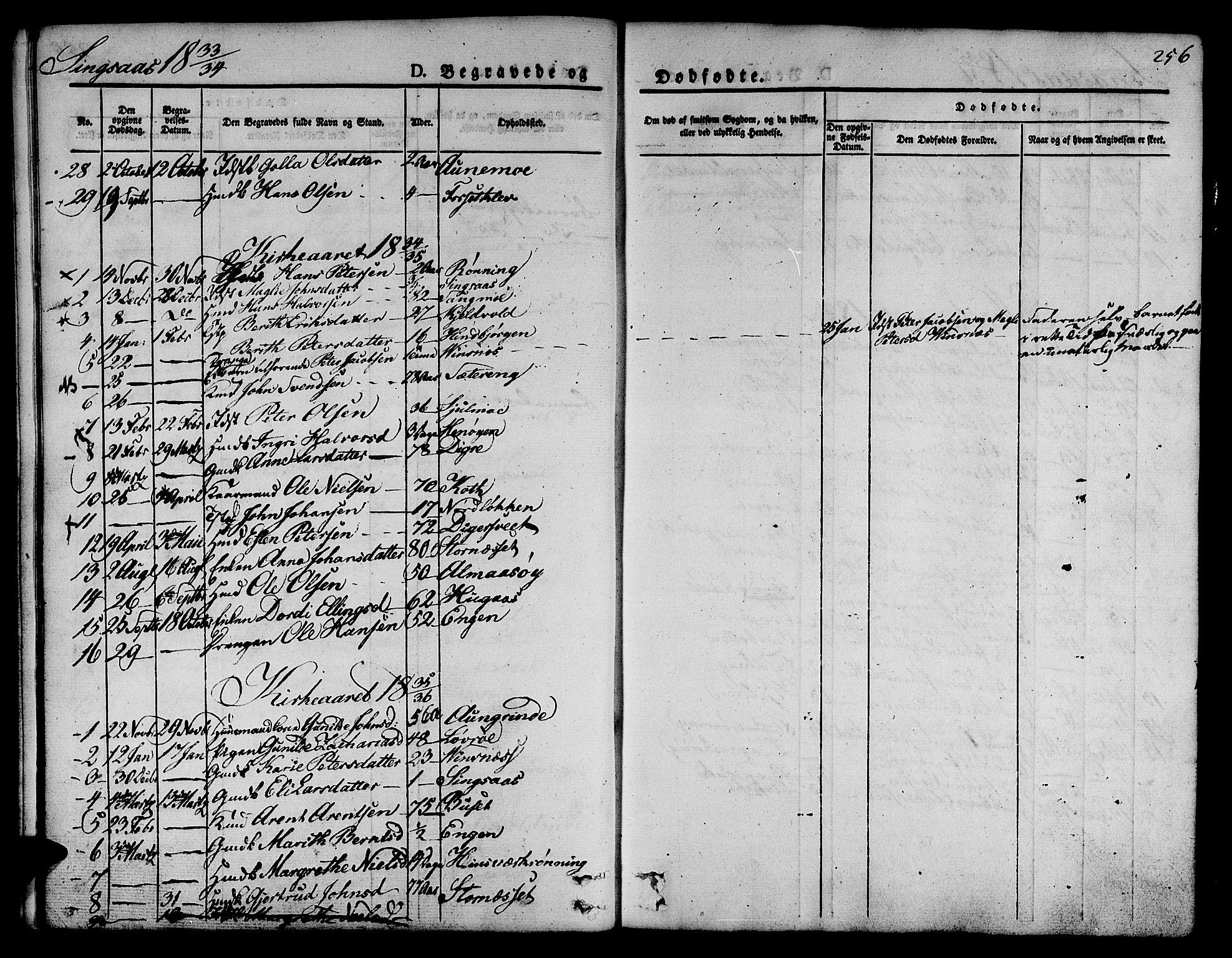 SAT, Ministerialprotokoller, klokkerbøker og fødselsregistre - Sør-Trøndelag, 685/L0961: Ministerialbok nr. 685A05 /2, 1829-1845, s. 256