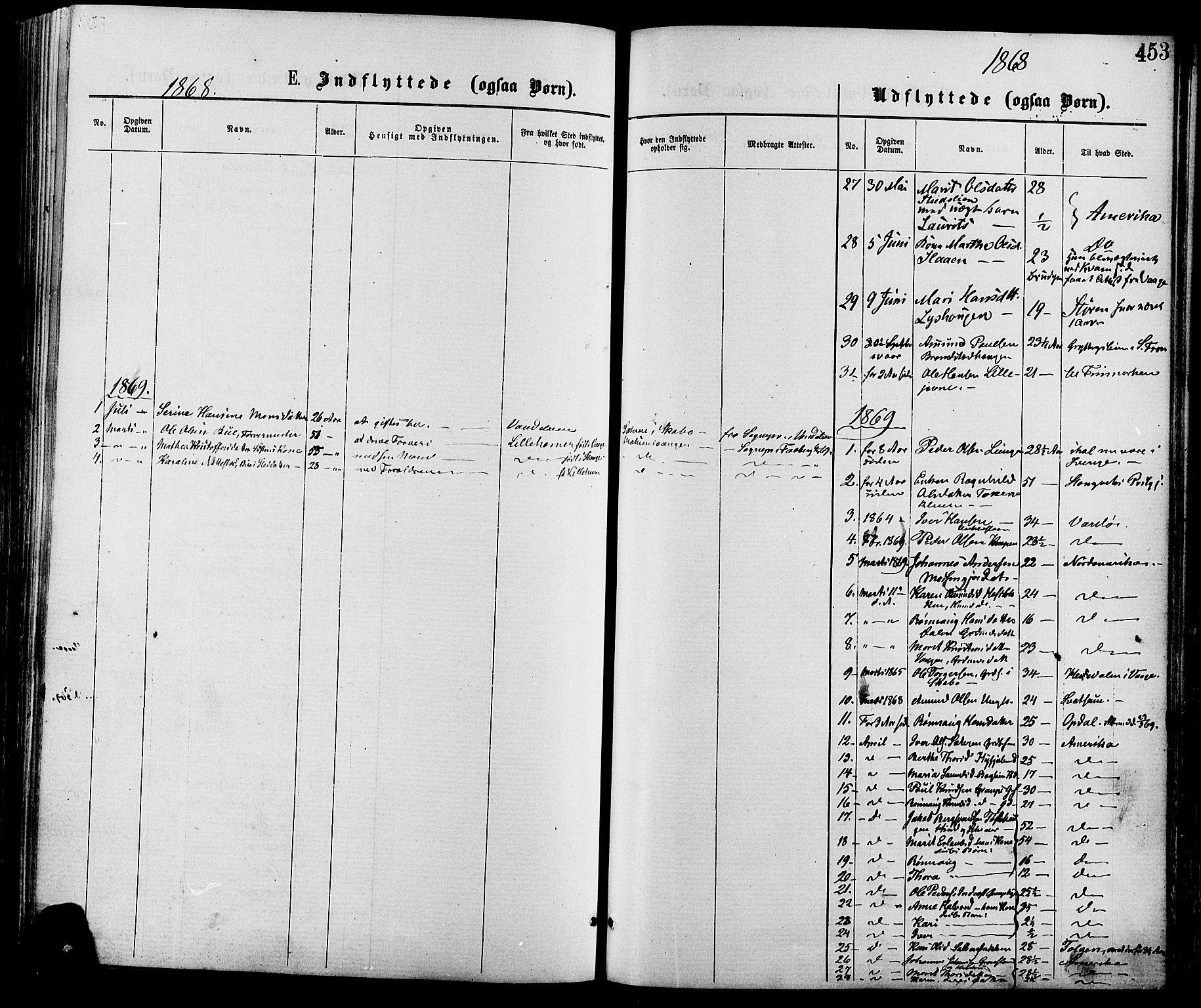 SAH, Nord-Fron prestekontor, Ministerialbok nr. 2, 1865-1883, s. 453