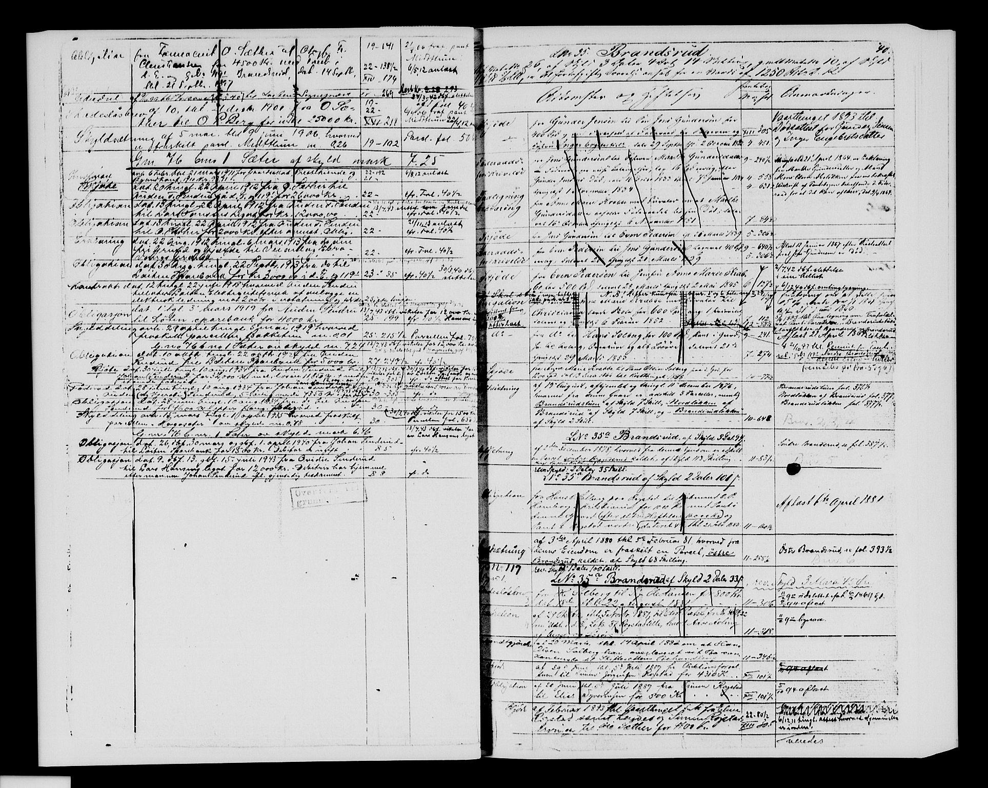 SAH, Sør-Hedmark sorenskriveri, H/Ha/Hac/Hacc/L0001: Panteregister nr. 3.1, 1855-1943, s. 40