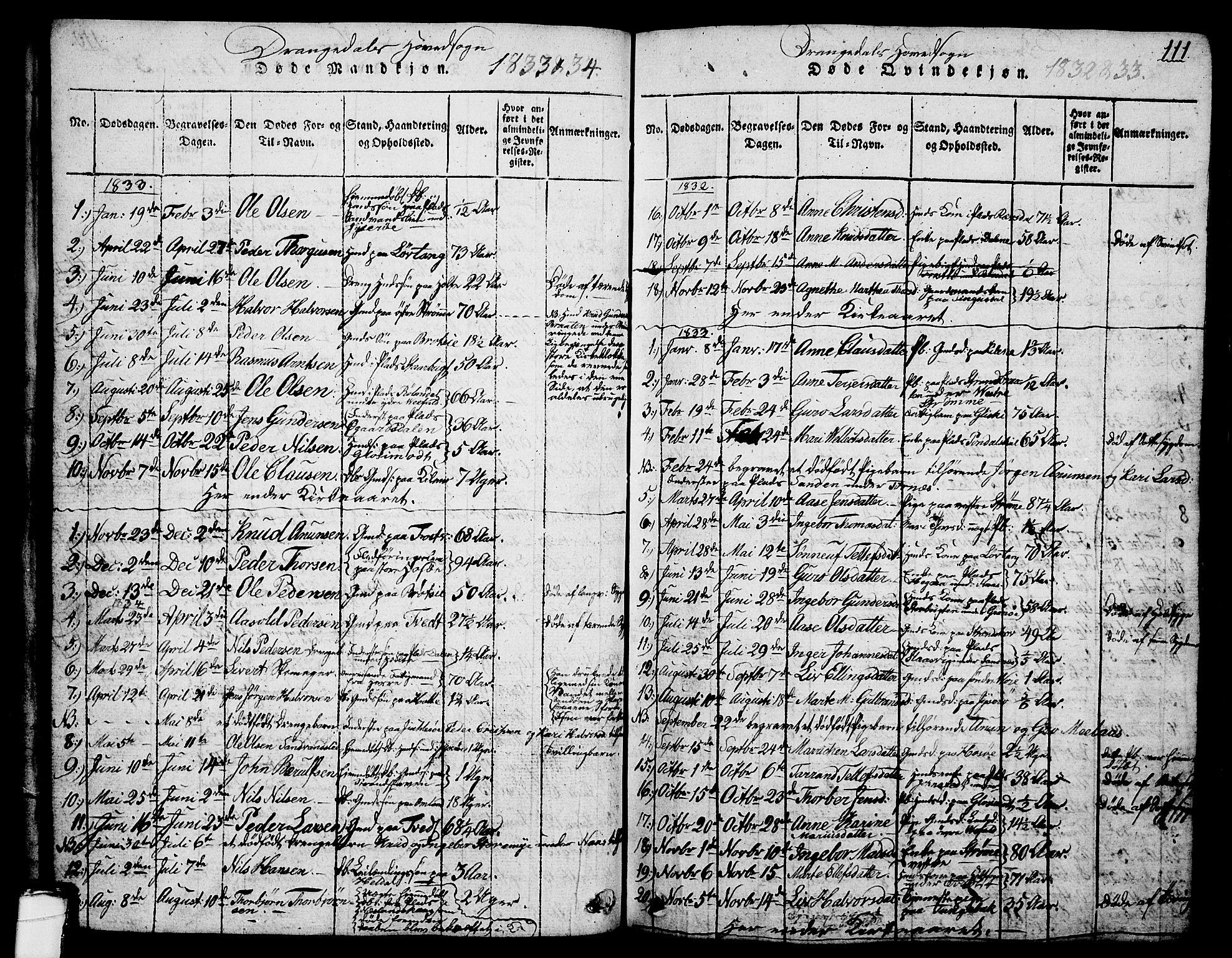 SAKO, Drangedal kirkebøker, G/Ga/L0001: Klokkerbok nr. I 1 /1, 1814-1856, s. 111