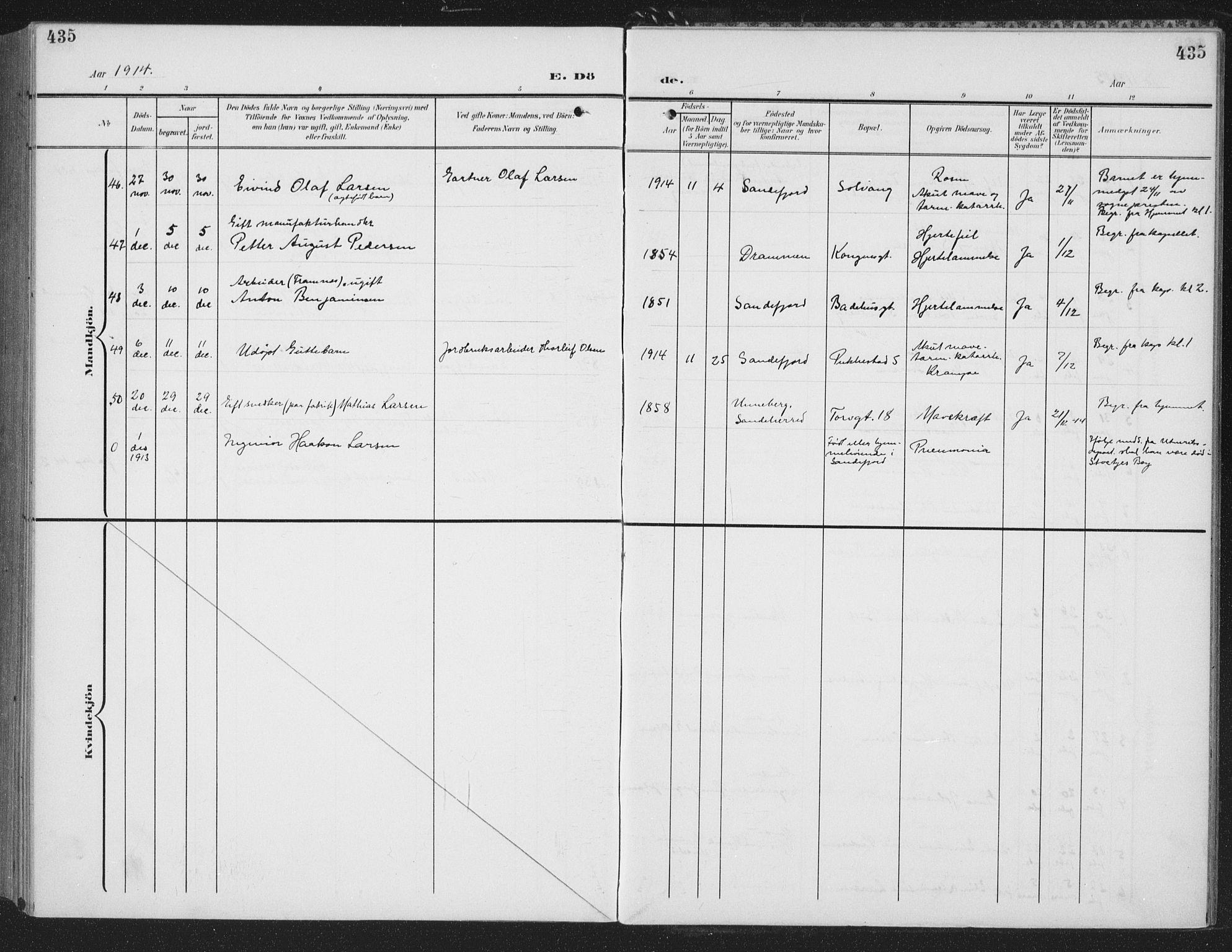 SAKO, Sandefjord kirkebøker, G/Ga/L0003: Klokkerbok nr. 3, 1903-1920, s. 435