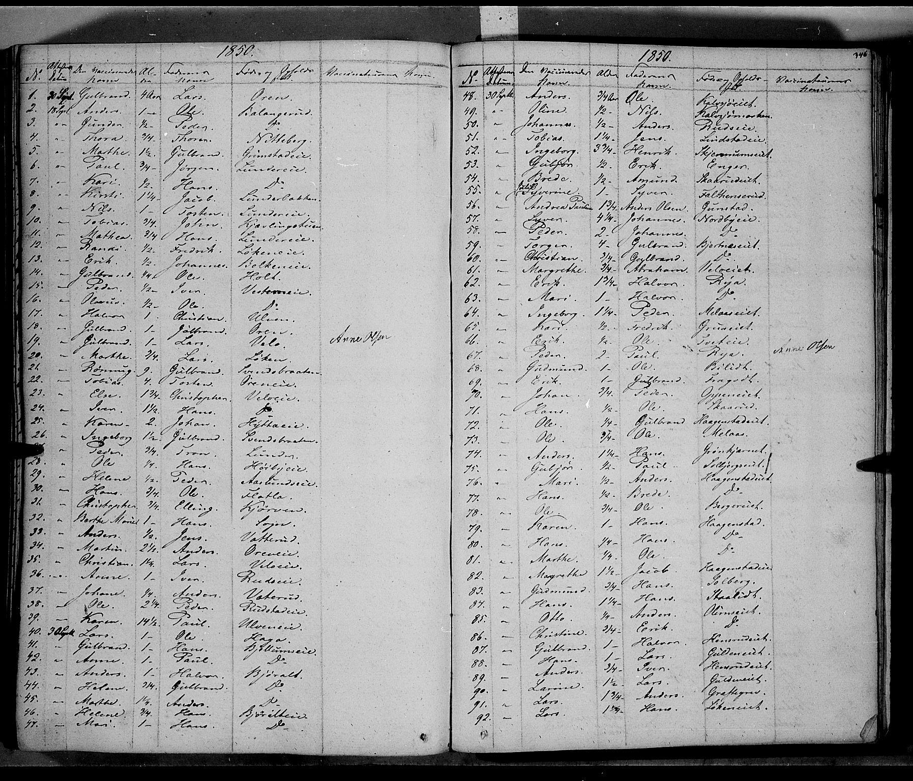 SAH, Jevnaker prestekontor, Ministerialbok nr. 6, 1837-1857, s. 346