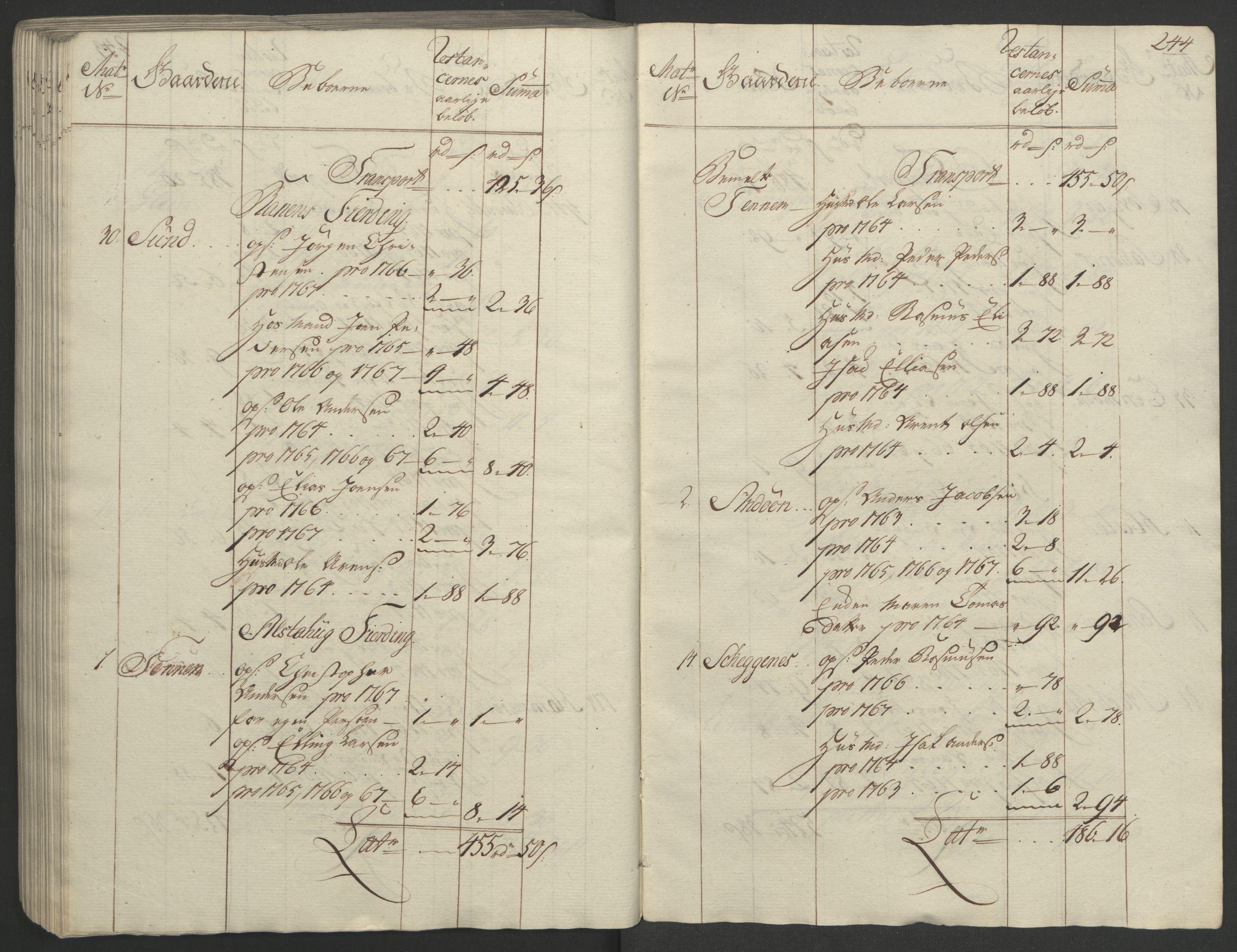 RA, Rentekammeret inntil 1814, Realistisk ordnet avdeling, Ol/L0023: [Gg 10]: Ekstraskatten, 23.09.1762. Helgeland (restanseregister), 1767-1772, s. 240