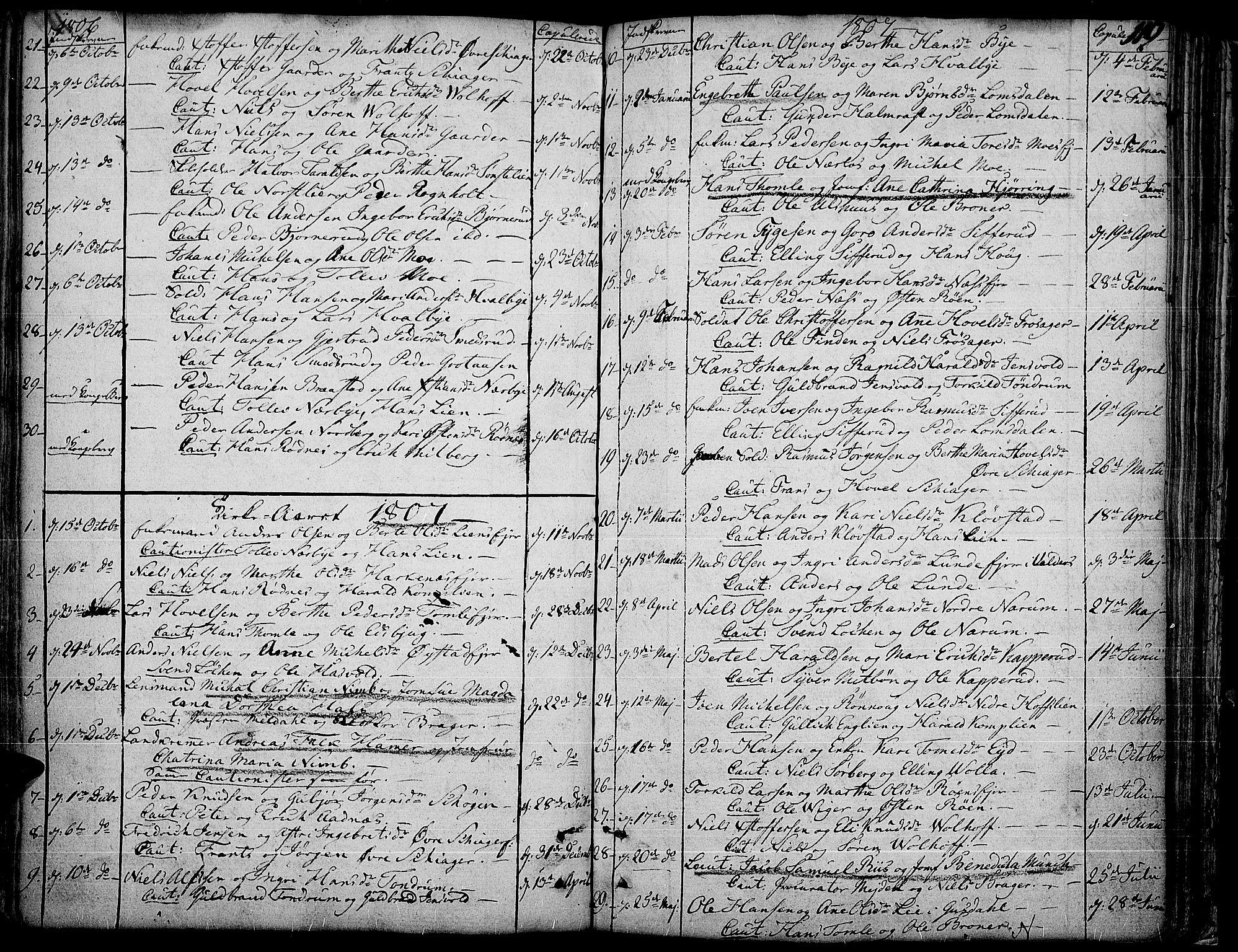 SAH, Land prestekontor, Ministerialbok nr. 6, 1784-1813, s. 119