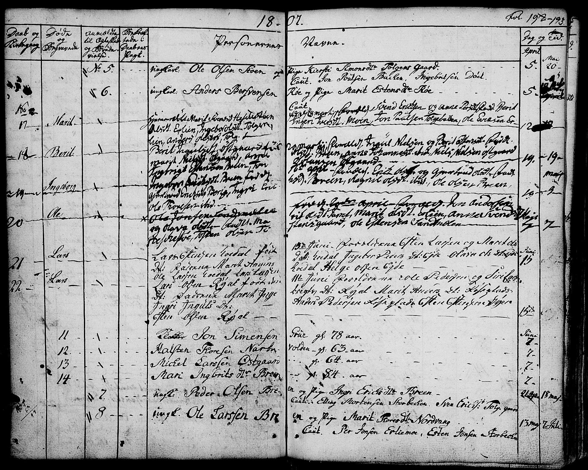 SAH, Tolga prestekontor, K/L0003: Ministerialbok nr. 3, 1786-1814, s. 193