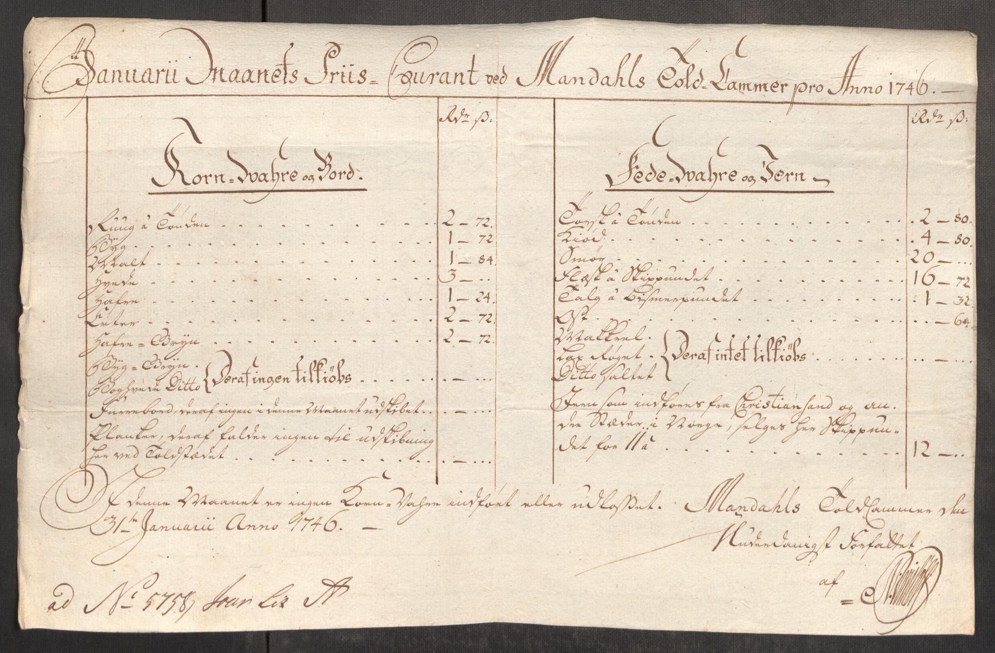 RA, Rentekammeret inntil 1814, Realistisk ordnet avdeling, Oe/L0003: [Ø1]: Priskuranter, 1745-1748, s. 422