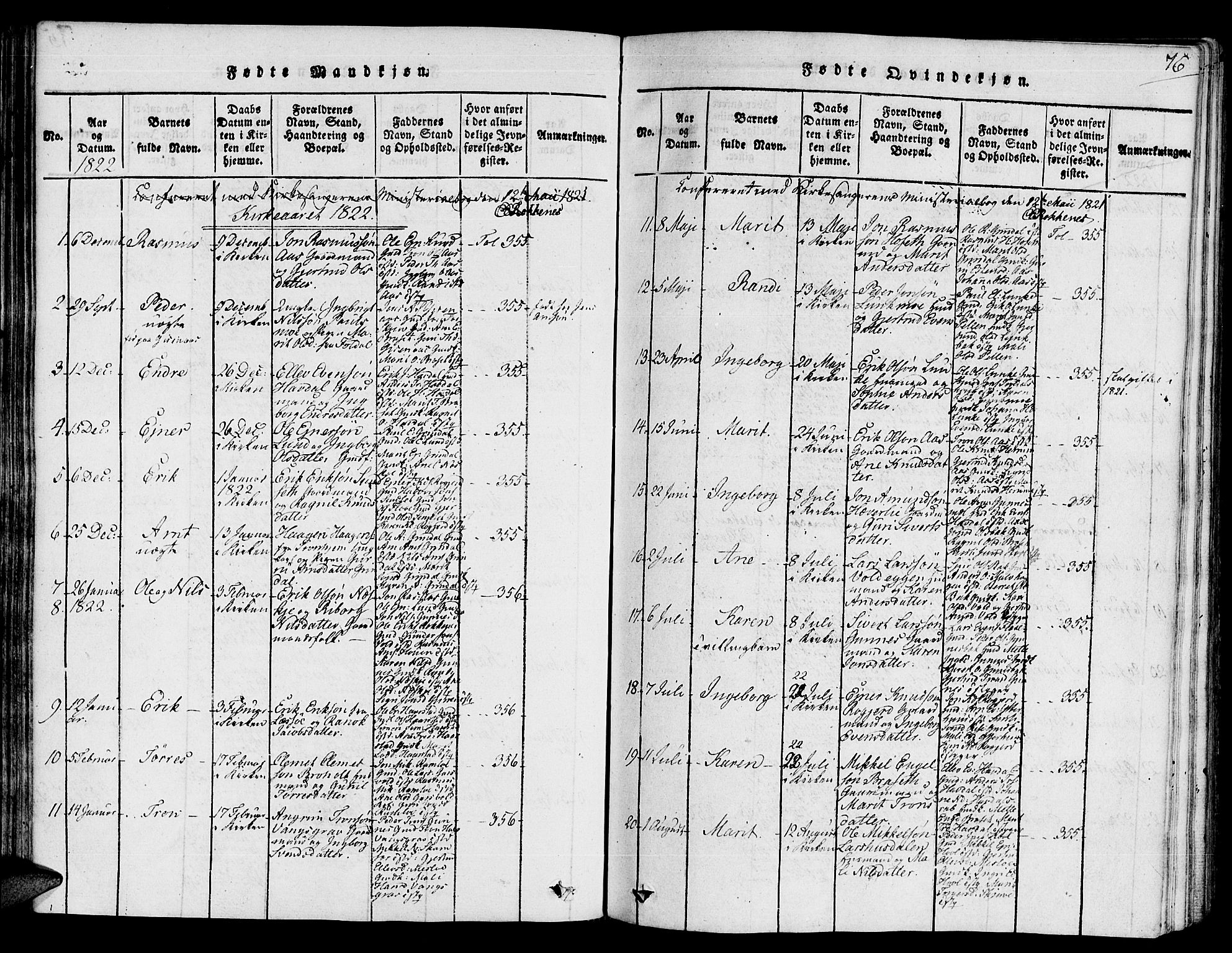 SAT, Ministerialprotokoller, klokkerbøker og fødselsregistre - Sør-Trøndelag, 672/L0854: Ministerialbok nr. 672A06 /2, 1816-1829, s. 76