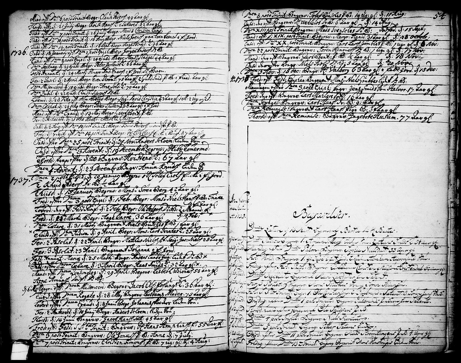 SAKO, Brevik kirkebøker, F/Fa/L0002: Ministerialbok nr. 2, 1720-1764, s. 54