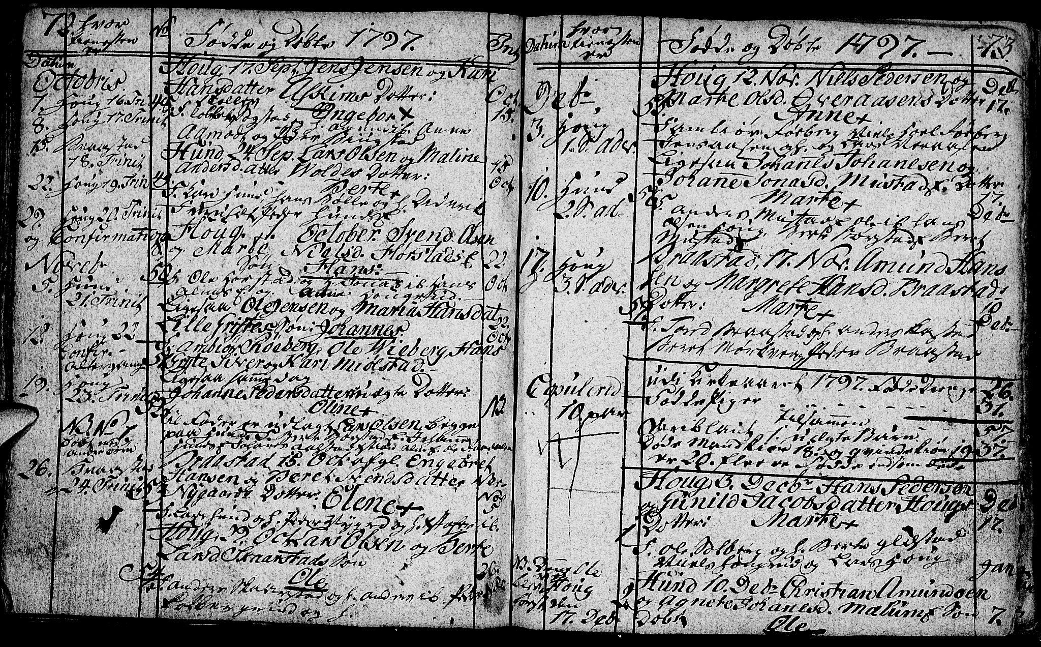 SAH, Vardal prestekontor, H/Ha/Hab/L0002: Klokkerbok nr. 2, 1790-1803, s. 72-73