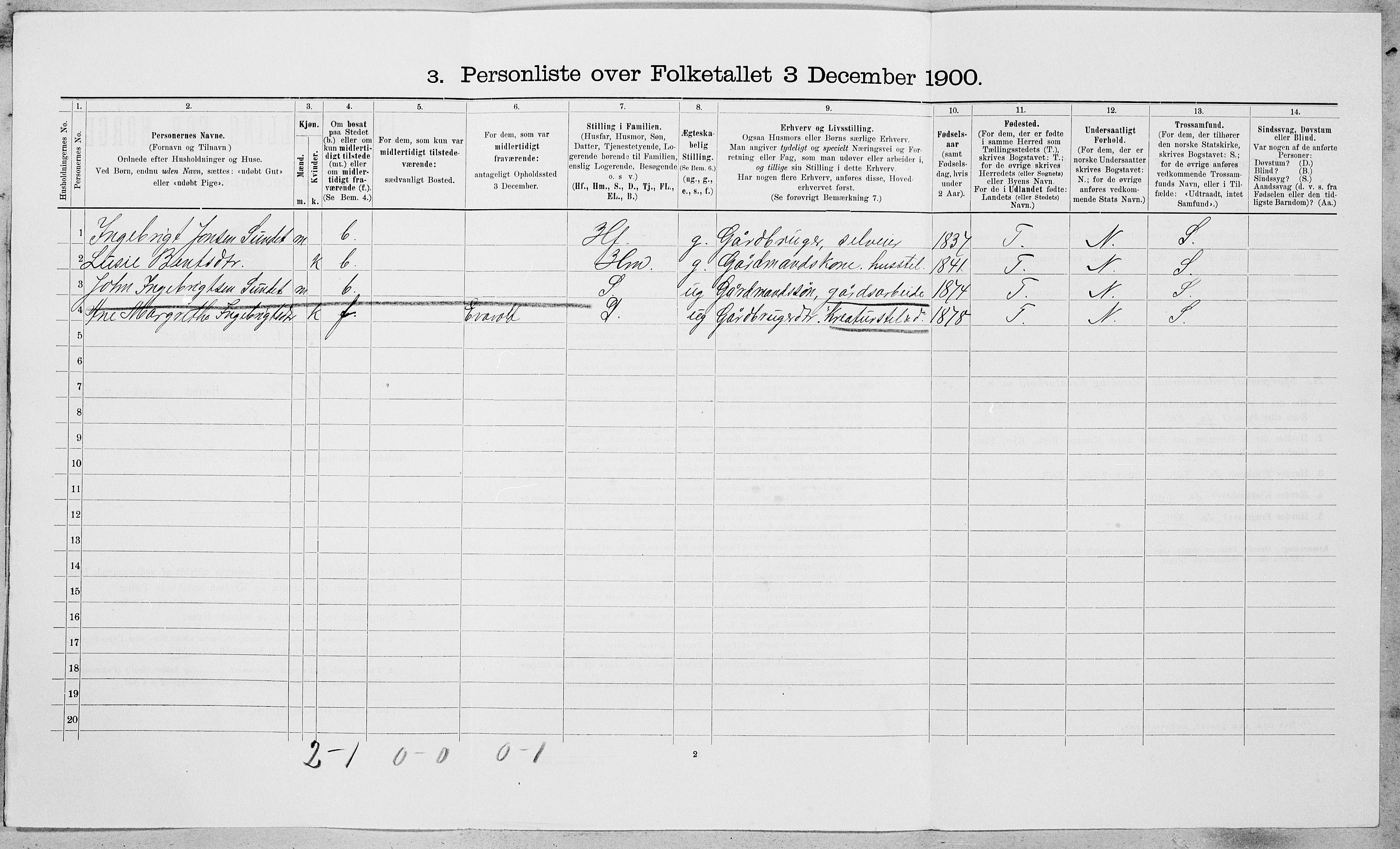 SAT, Folketelling 1900 for 1640 Røros herred, 1900, s. 1303