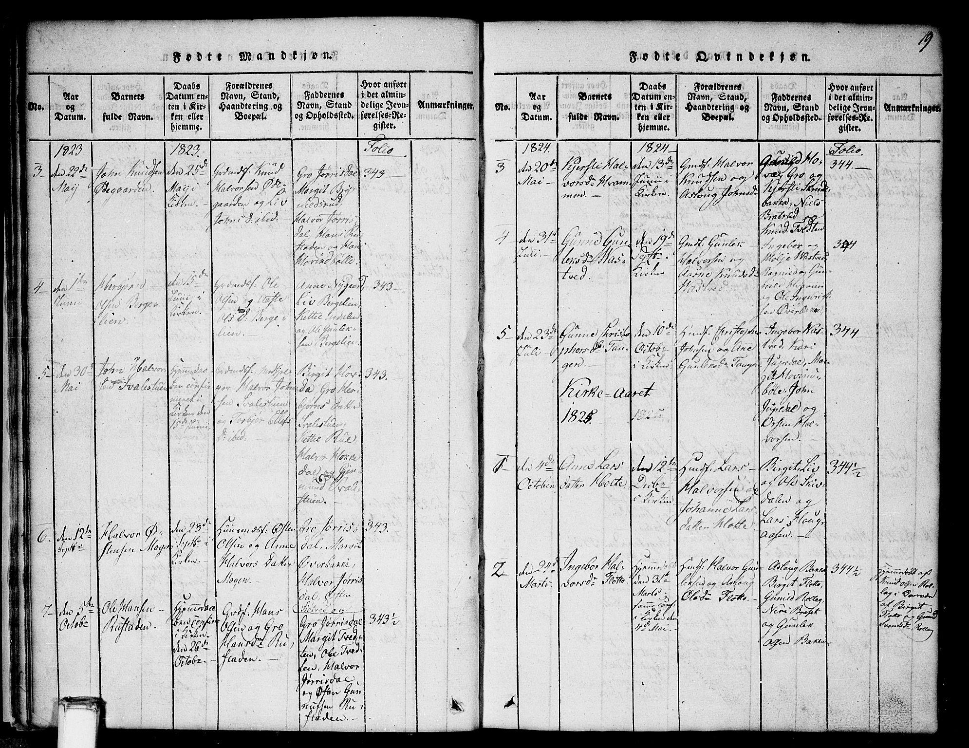 SAKO, Gransherad kirkebøker, G/Gb/L0001: Klokkerbok nr. II 1, 1815-1860, s. 19